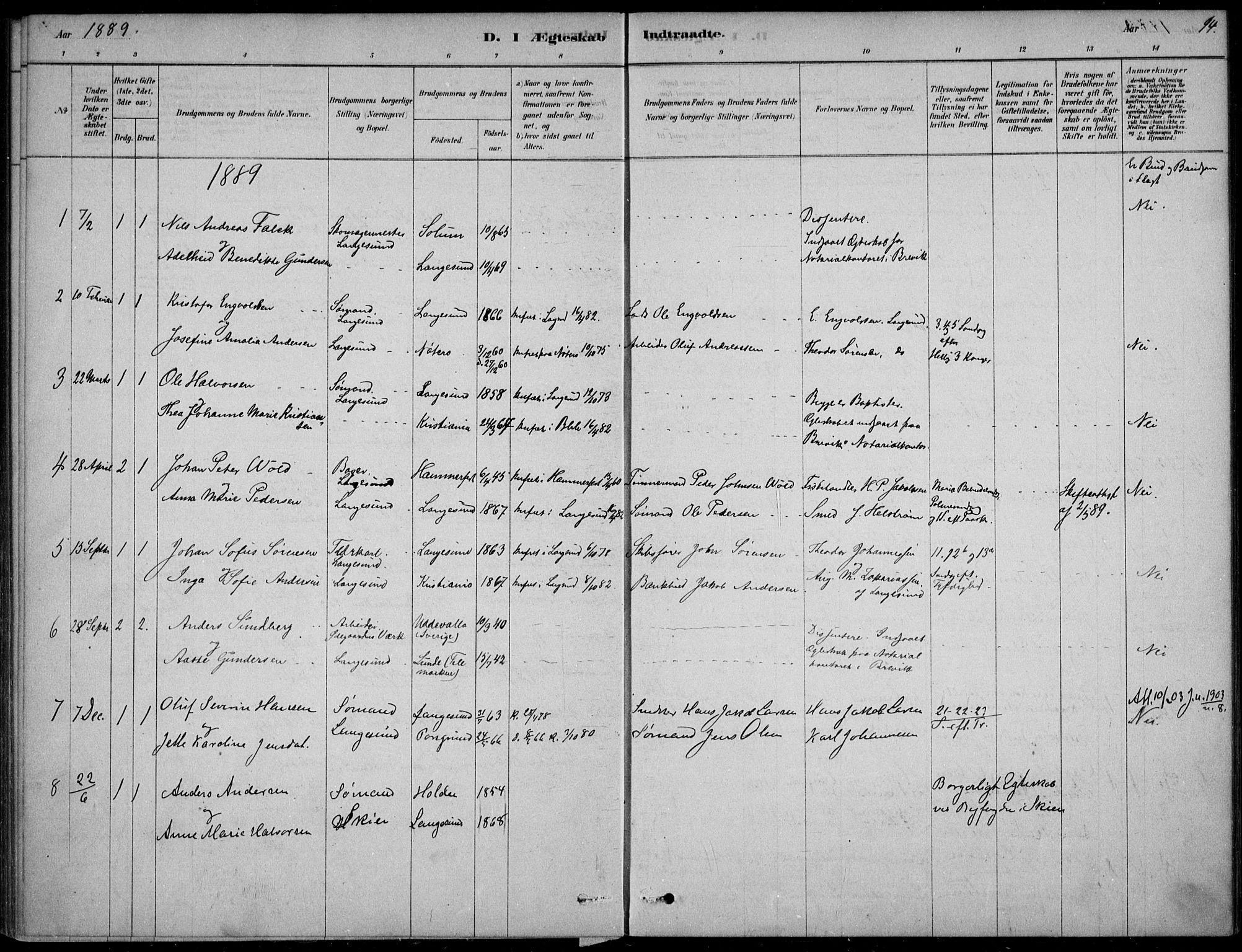 SAKO, Langesund kirkebøker, F/Fa/L0002: Ministerialbok nr. 2, 1878-1892, s. 94