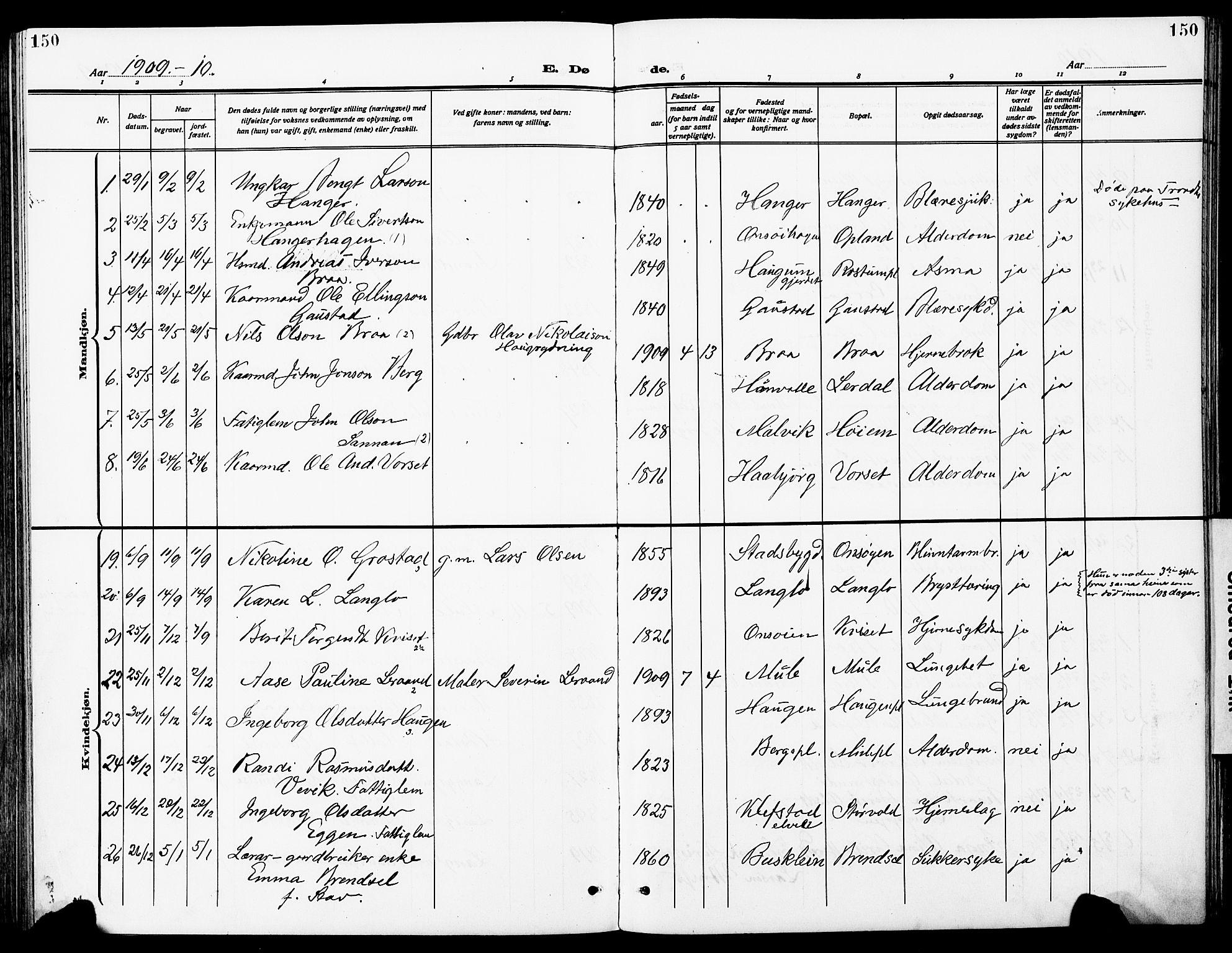 SAT, Ministerialprotokoller, klokkerbøker og fødselsregistre - Sør-Trøndelag, 612/L0388: Klokkerbok nr. 612C04, 1909-1929, s. 150
