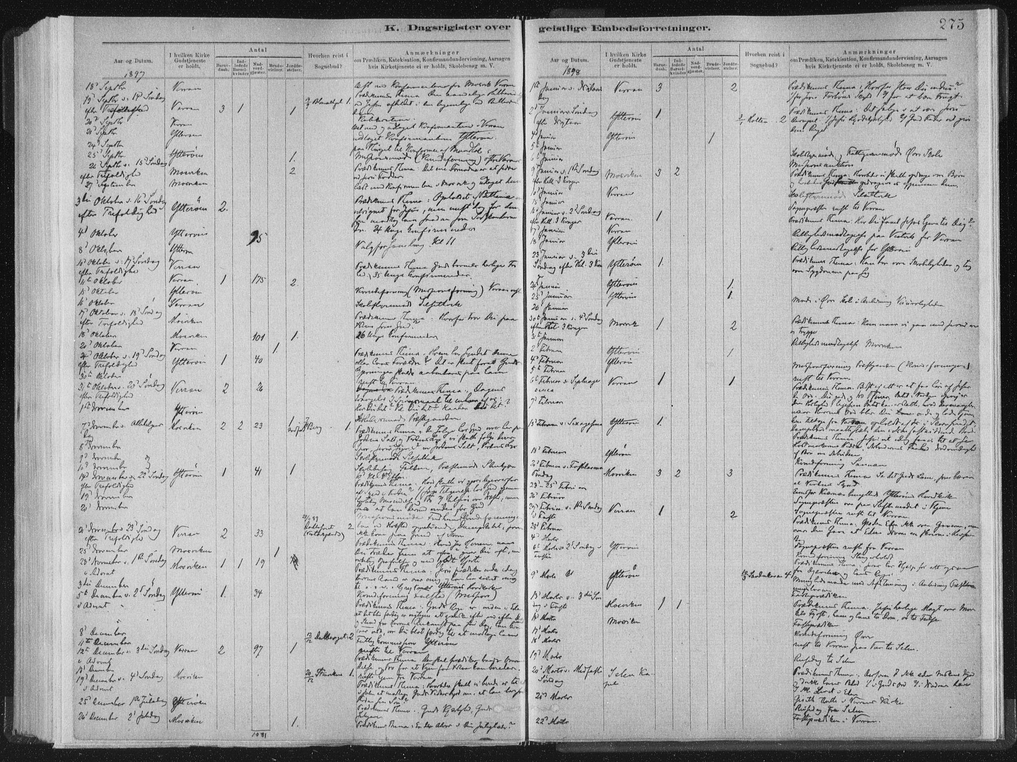 SAT, Ministerialprotokoller, klokkerbøker og fødselsregistre - Nord-Trøndelag, 722/L0220: Ministerialbok nr. 722A07, 1881-1908, s. 275