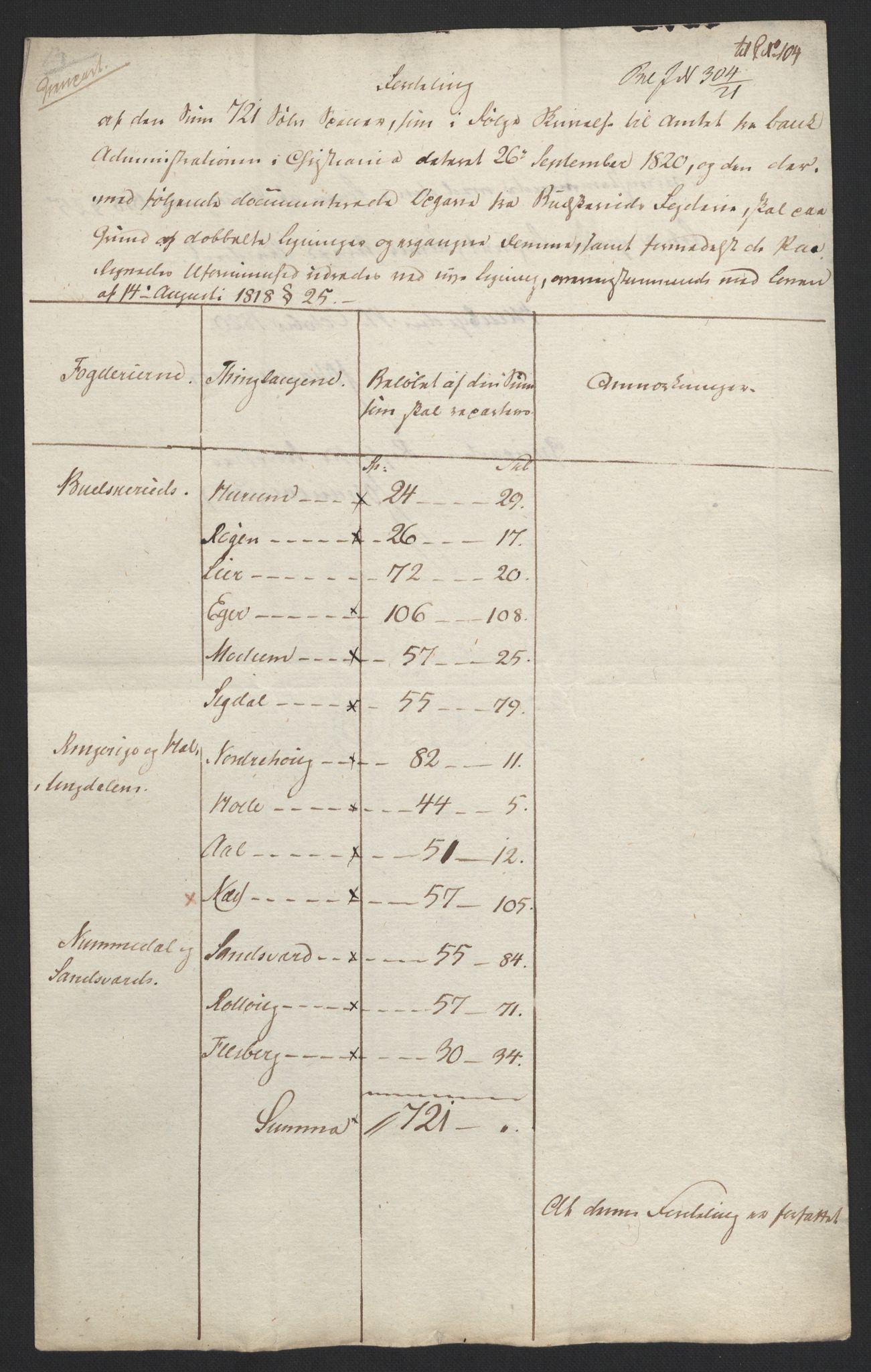 NOBA, Norges Bank/Sølvskatten 1816*, 1816-1822, s. 124