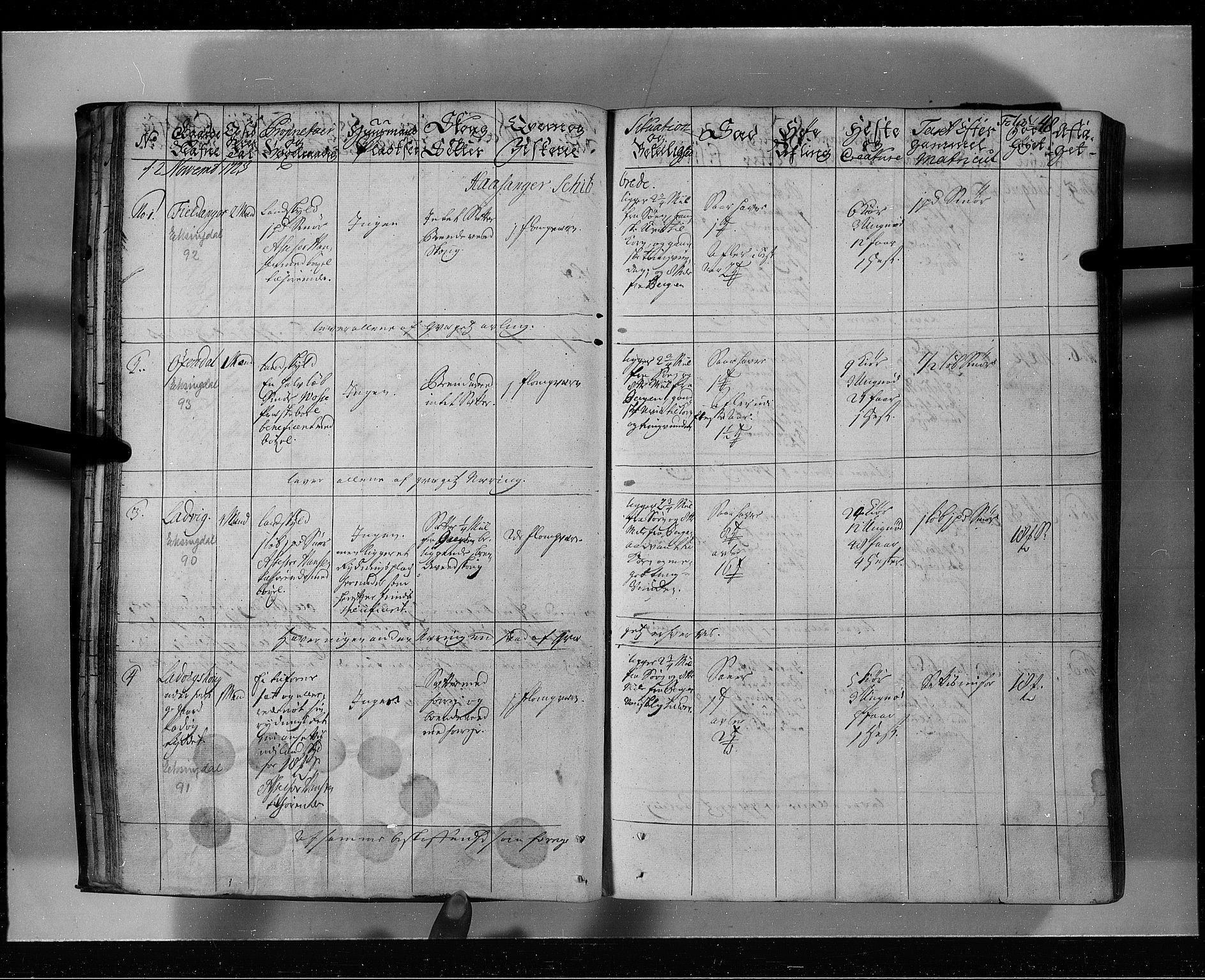 RA, Rentekammeret inntil 1814, Realistisk ordnet avdeling, N/Nb/Nbf/L0139: Nordhordland eksaminasjonsprotokoll, 1723, s. 47b-48a