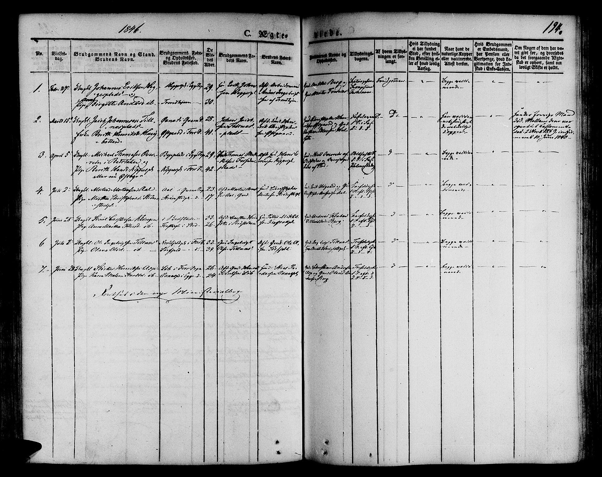 SAT, Ministerialprotokoller, klokkerbøker og fødselsregistre - Nord-Trøndelag, 746/L0445: Ministerialbok nr. 746A04, 1826-1846, s. 194