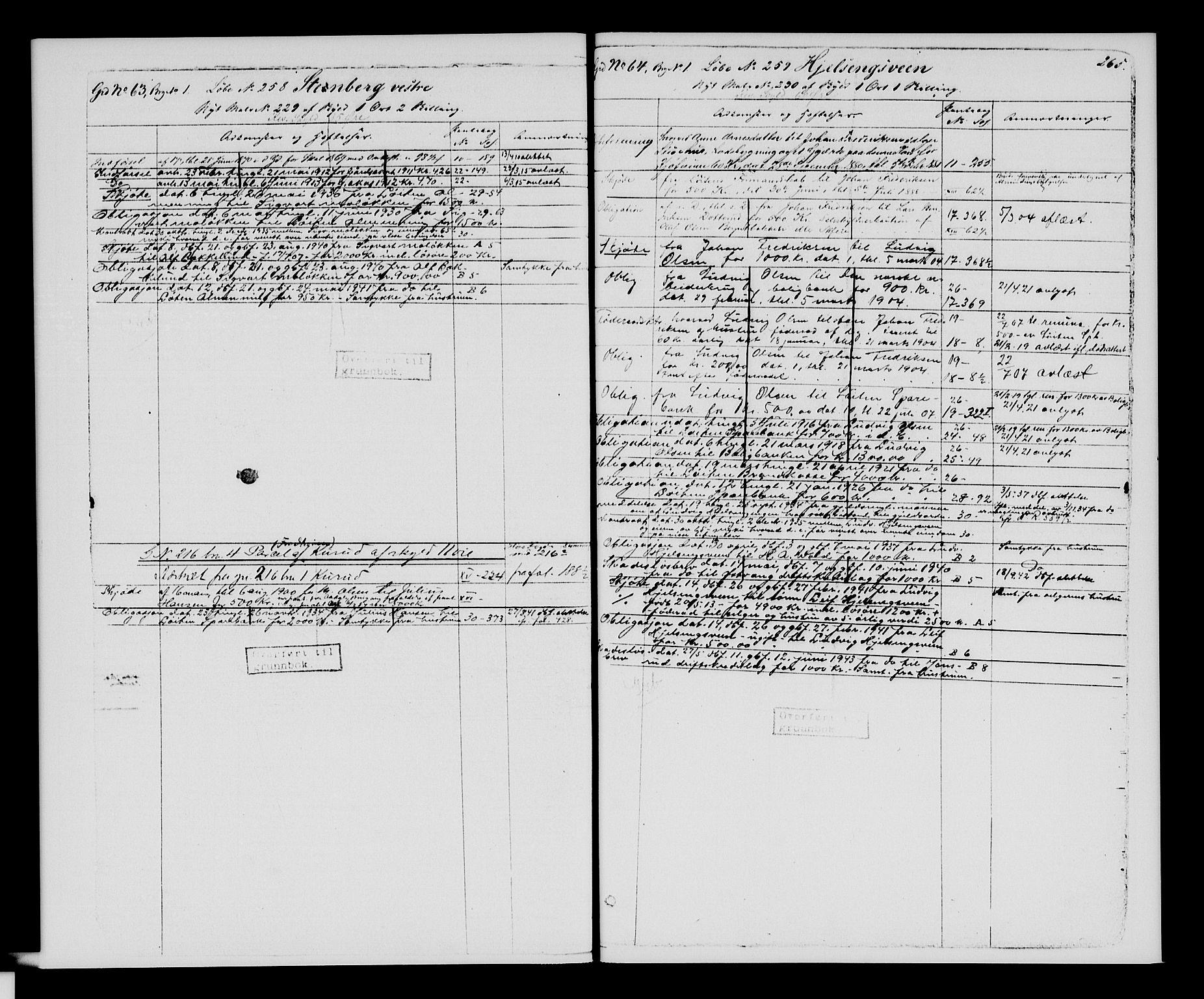 SAH, Sør-Hedmark sorenskriveri, H/Ha/Hac/Hacc/L0001: Panteregister nr. 3.1, 1855-1943, s. 265