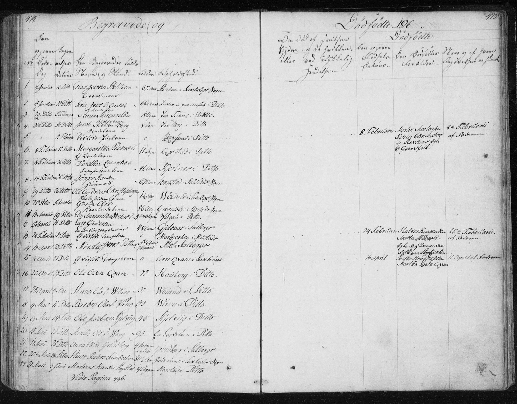 SAT, Ministerialprotokoller, klokkerbøker og fødselsregistre - Nord-Trøndelag, 730/L0276: Ministerialbok nr. 730A05, 1822-1830, s. 474-475