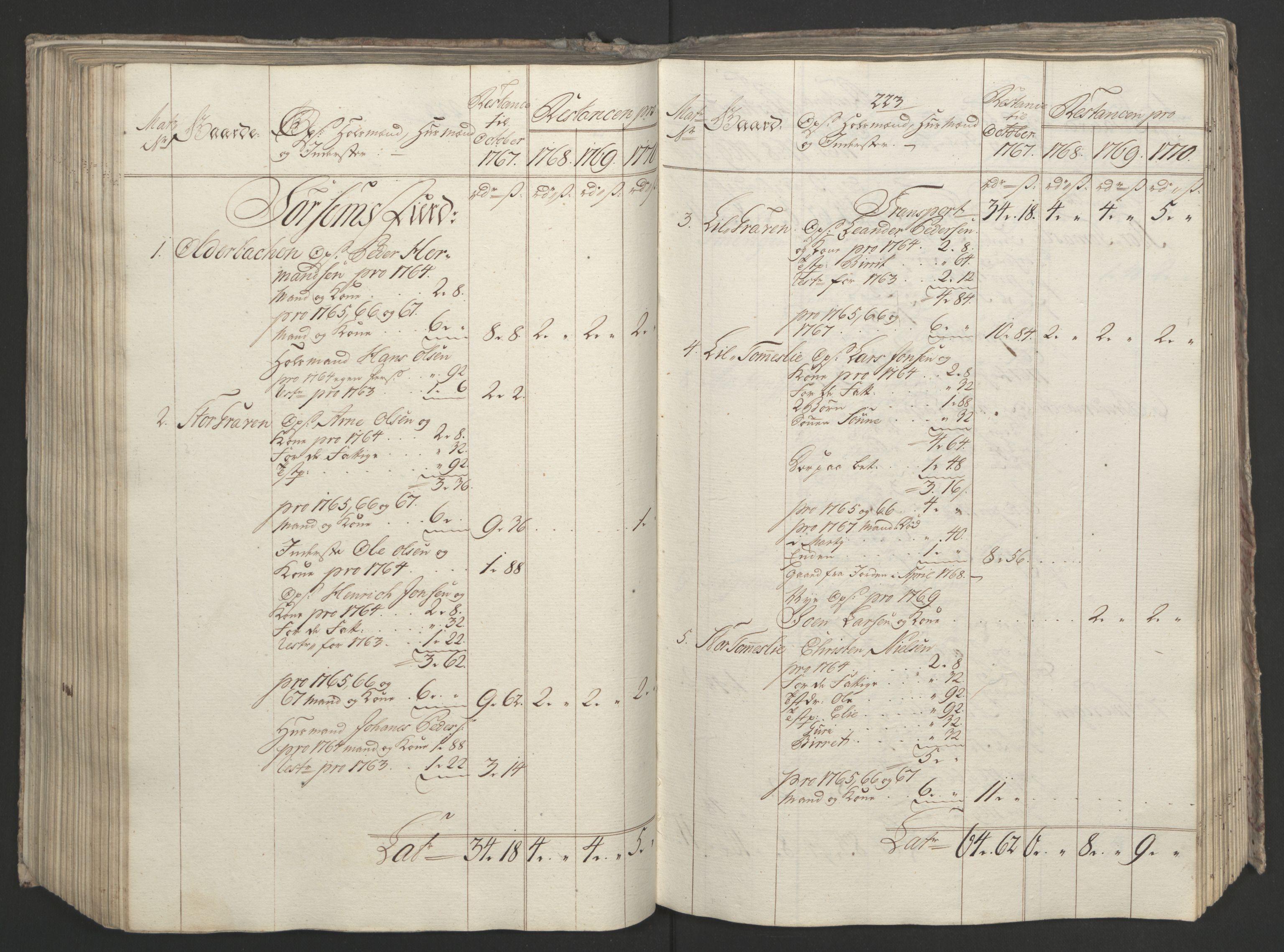 RA, Rentekammeret inntil 1814, Realistisk ordnet avdeling, Ol/L0023: [Gg 10]: Ekstraskatten, 23.09.1762. Helgeland (restanseregister), 1767-1772, s. 482