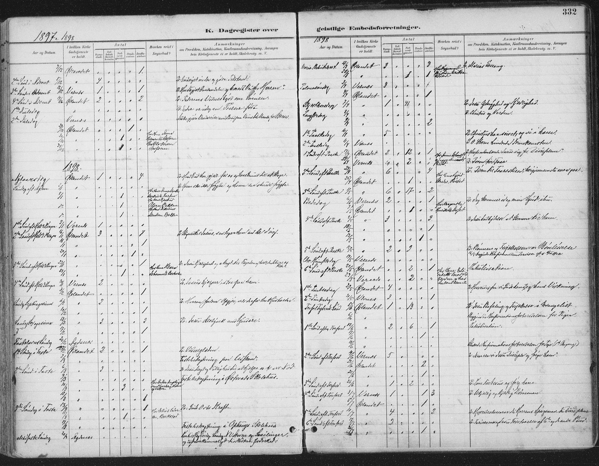 SAT, Ministerialprotokoller, klokkerbøker og fødselsregistre - Sør-Trøndelag, 659/L0743: Ministerialbok nr. 659A13, 1893-1910, s. 332
