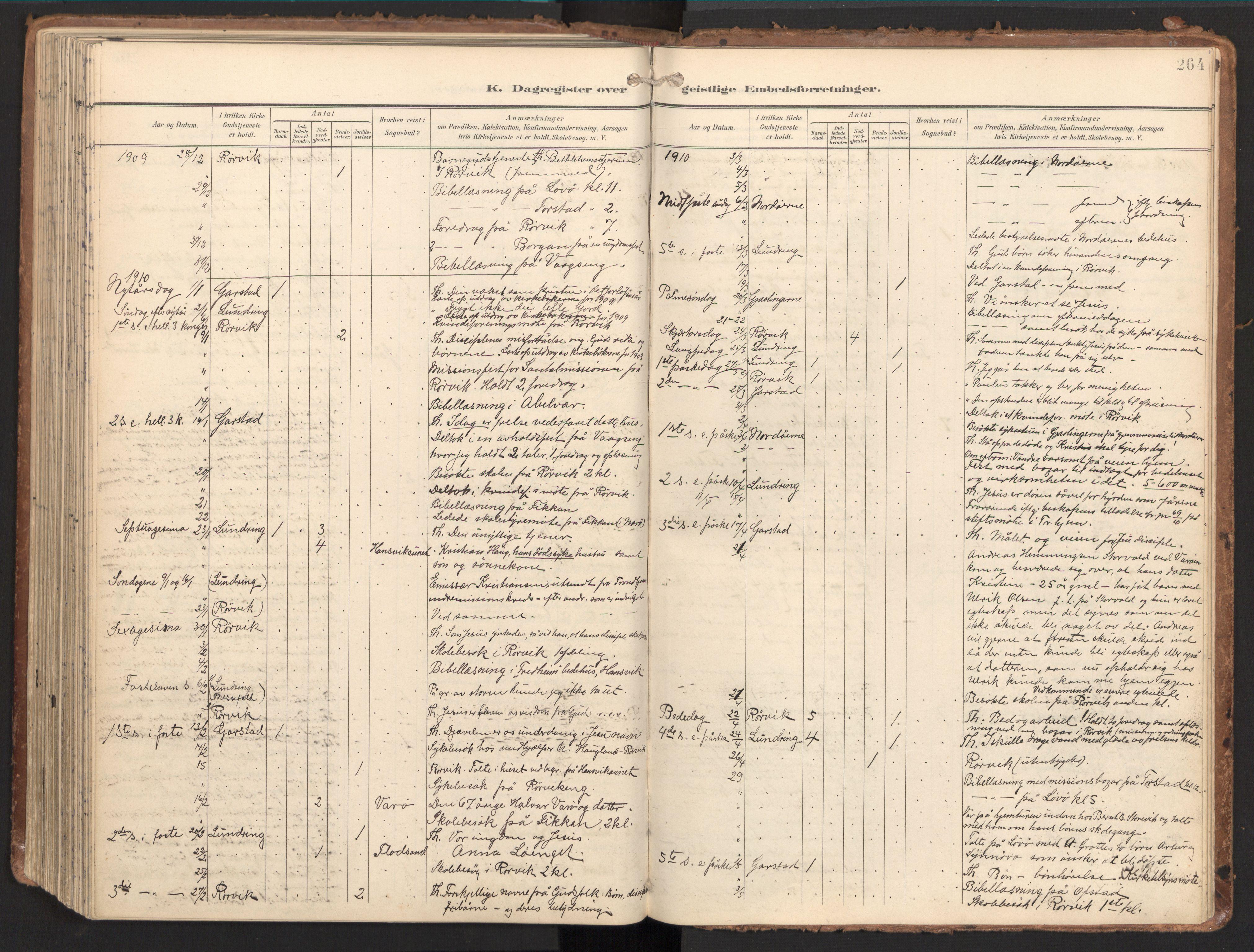SAT, Ministerialprotokoller, klokkerbøker og fødselsregistre - Nord-Trøndelag, 784/L0677: Ministerialbok nr. 784A12, 1900-1920, s. 264