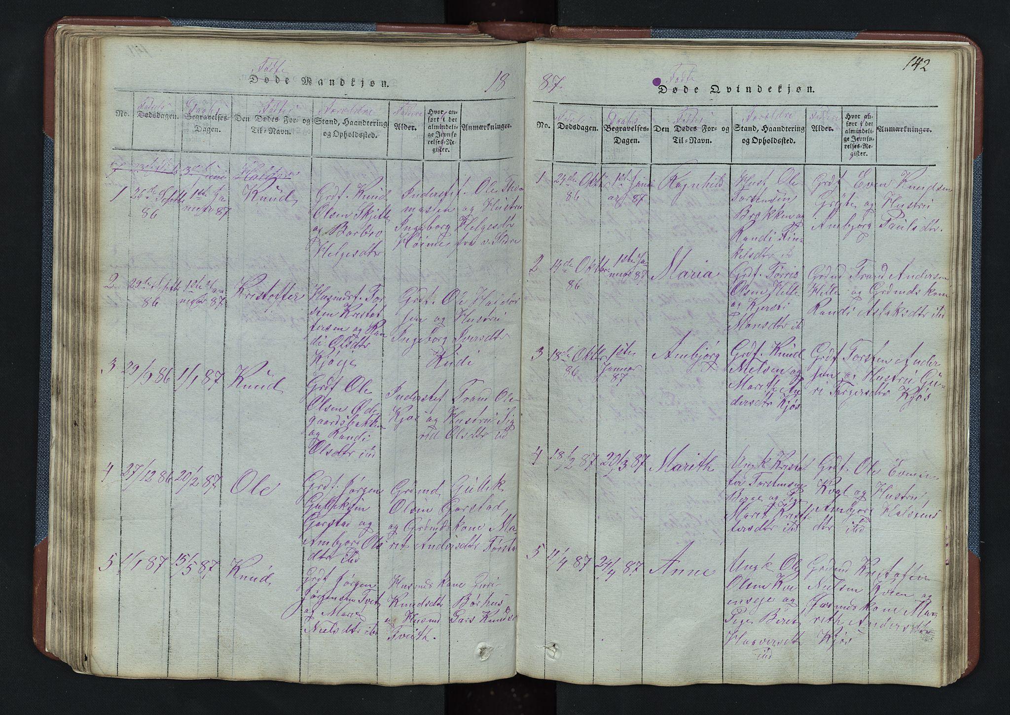 SAH, Vang prestekontor, Valdres, Klokkerbok nr. 3, 1814-1892, s. 142