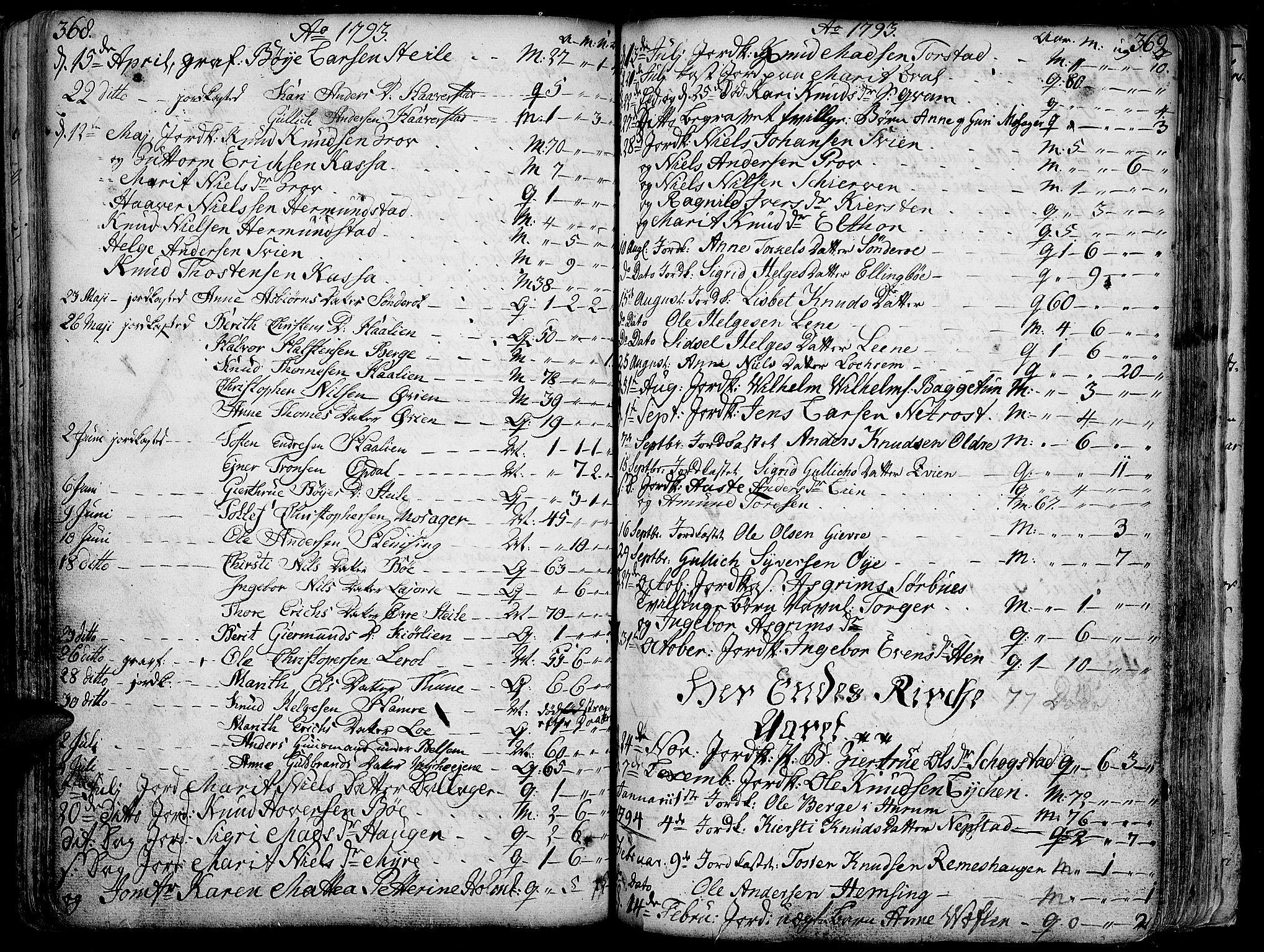 SAH, Vang prestekontor, Valdres, Ministerialbok nr. 1, 1730-1796, s. 368-369