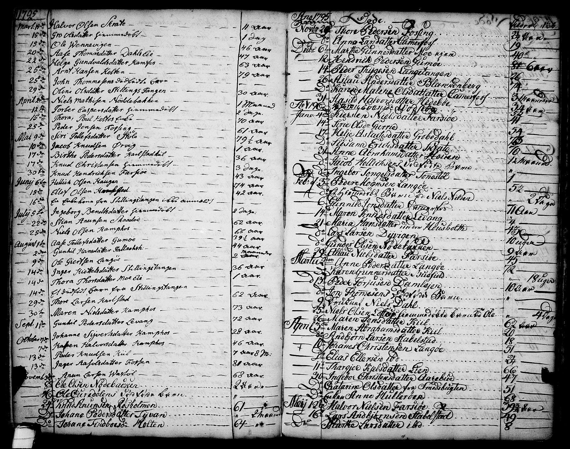 SAKO, Sannidal kirkebøker, F/Fa/L0002: Ministerialbok nr. 2, 1767-1802, s. 136