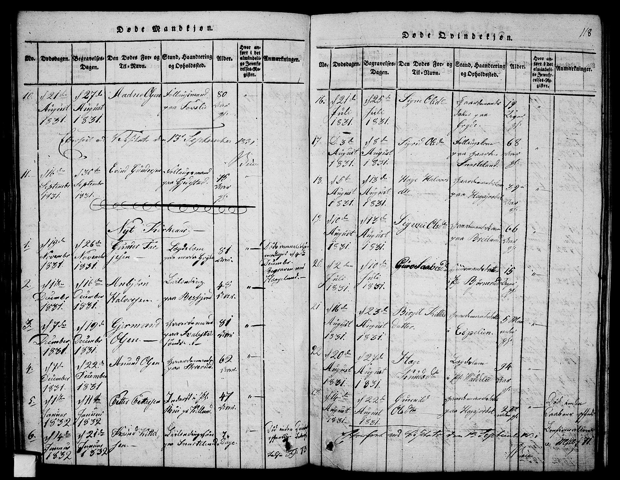 SAKO, Fyresdal kirkebøker, G/Ga/L0001: Klokkerbok nr. I 1, 1816-1840, s. 118