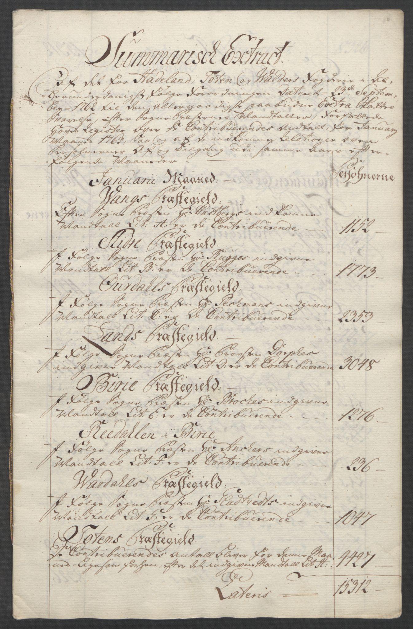 RA, Rentekammeret inntil 1814, Reviderte regnskaper, Fogderegnskap, R19/L1399: Fogderegnskap Toten, Hadeland og Vardal, 1762-1783, s. 23