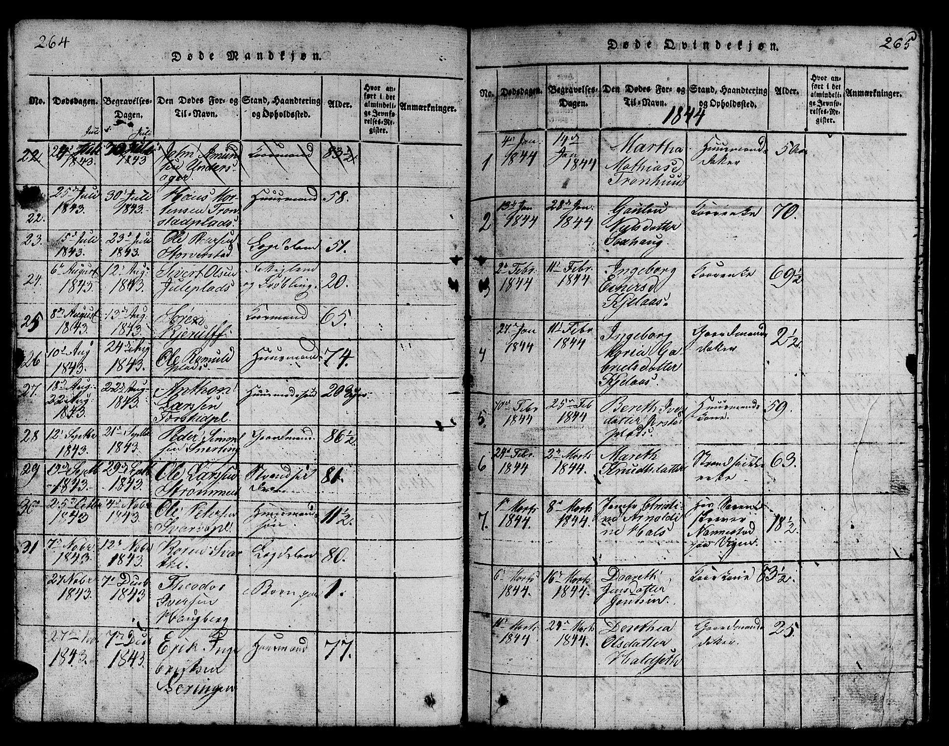 SAT, Ministerialprotokoller, klokkerbøker og fødselsregistre - Nord-Trøndelag, 730/L0298: Klokkerbok nr. 730C01, 1816-1849, s. 264-265