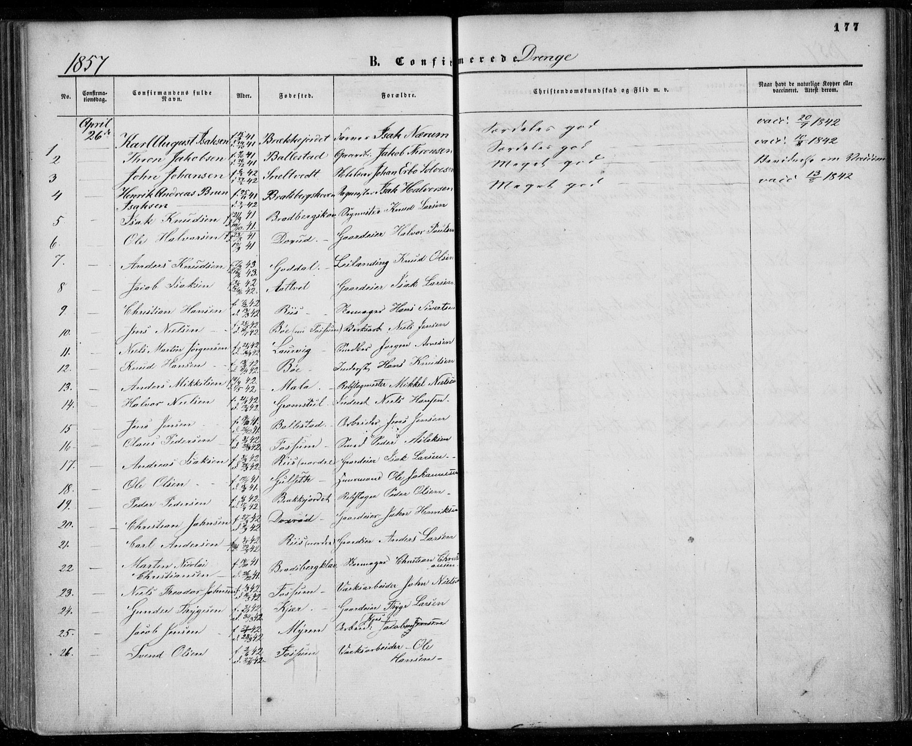 SAKO, Gjerpen kirkebøker, F/Fa/L0008a: Ministerialbok nr. 8A, 1857-1871, s. 177