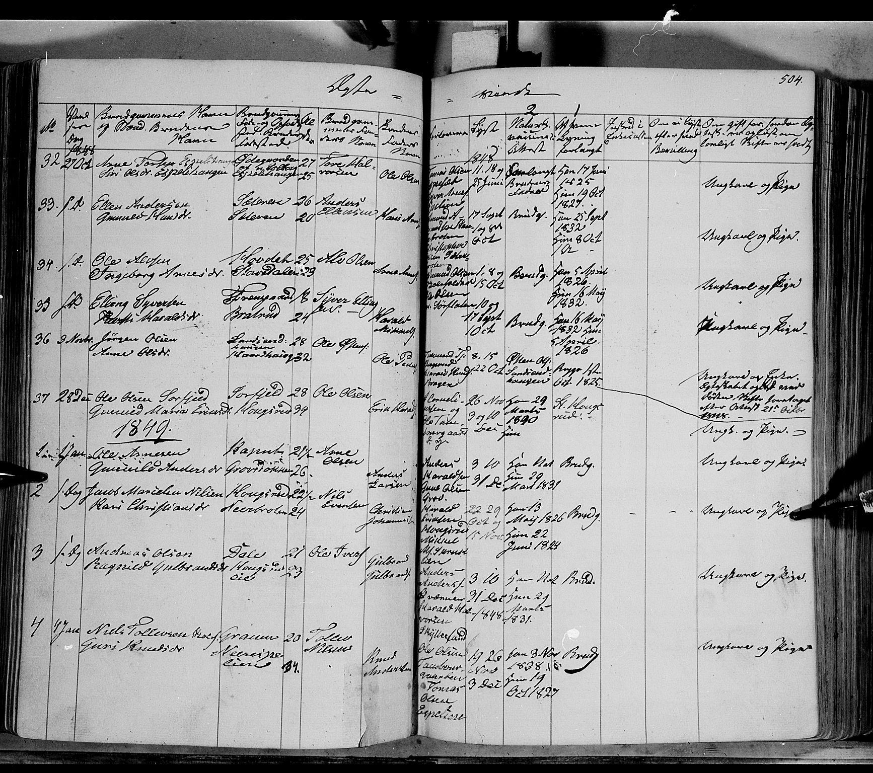 SAH, Sør-Aurdal prestekontor, Ministerialbok nr. 4, 1841-1849, s. 503-504