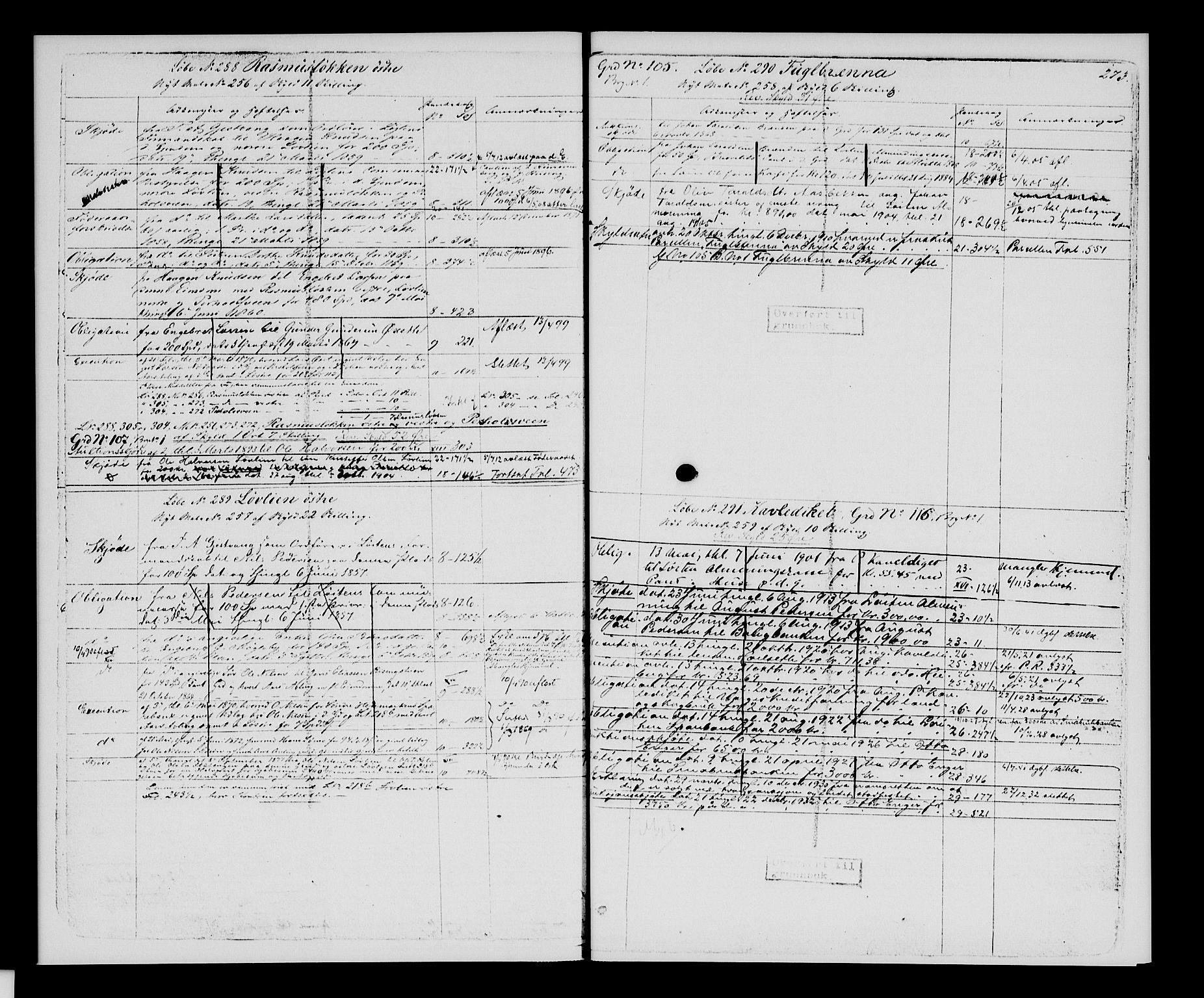 SAH, Sør-Hedmark sorenskriveri, H/Ha/Hac/Hacc/L0001: Panteregister nr. 3.1, 1855-1943, s. 273