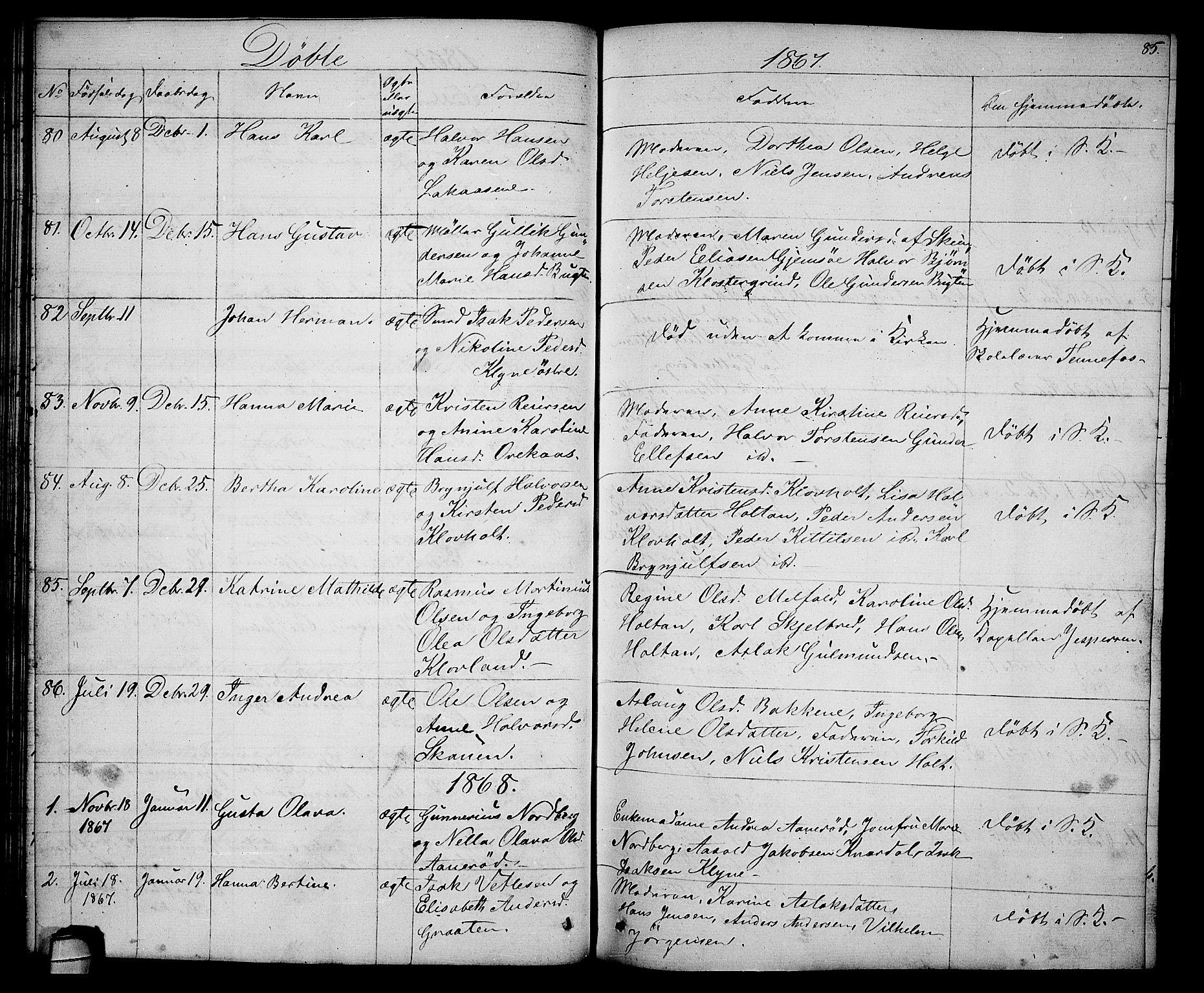 SAKO, Solum kirkebøker, G/Ga/L0004: Klokkerbok nr. I 4, 1859-1876, s. 85