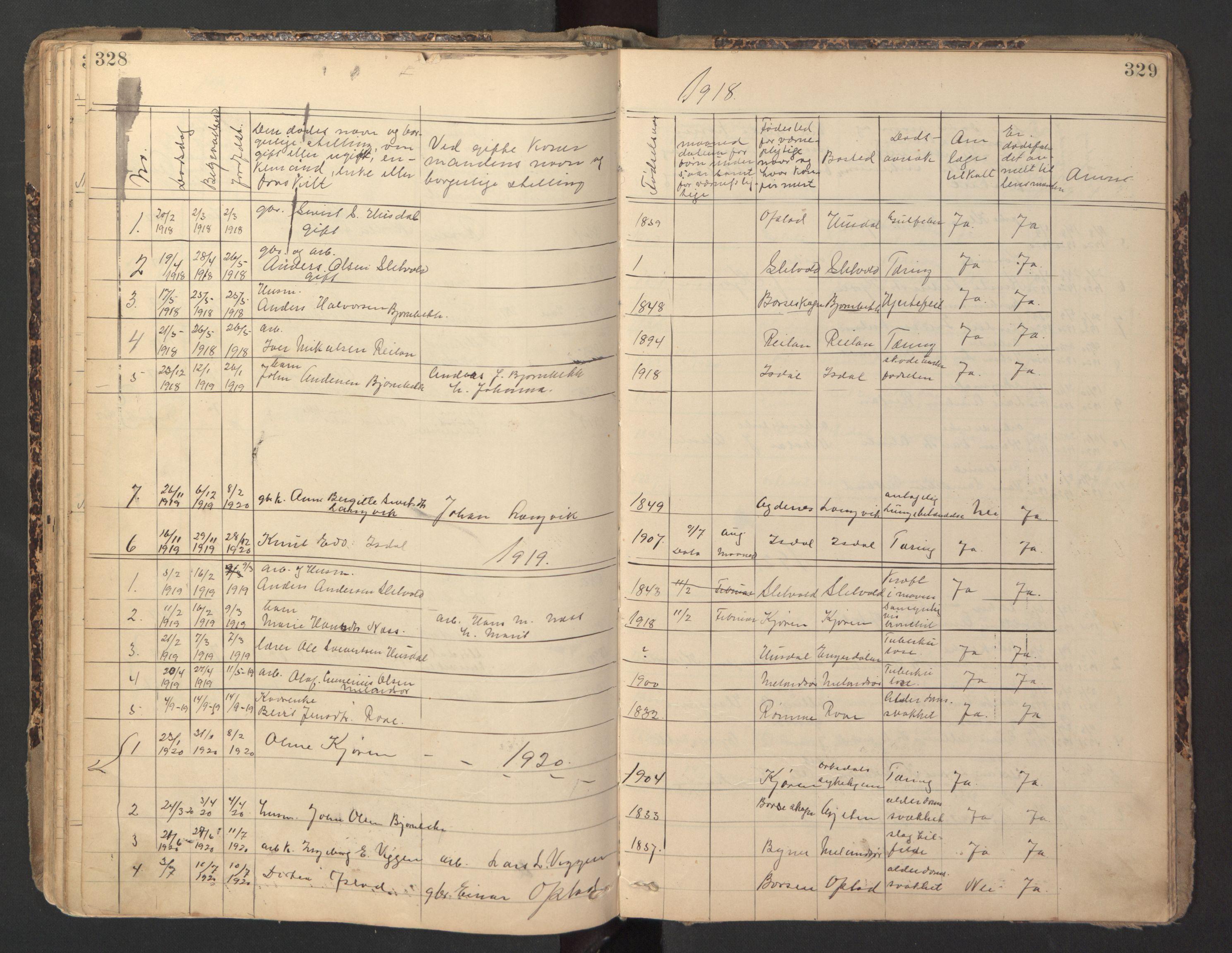 SAT, Ministerialprotokoller, klokkerbøker og fødselsregistre - Sør-Trøndelag, 670/L0837: Klokkerbok nr. 670C01, 1905-1946, s. 328-329