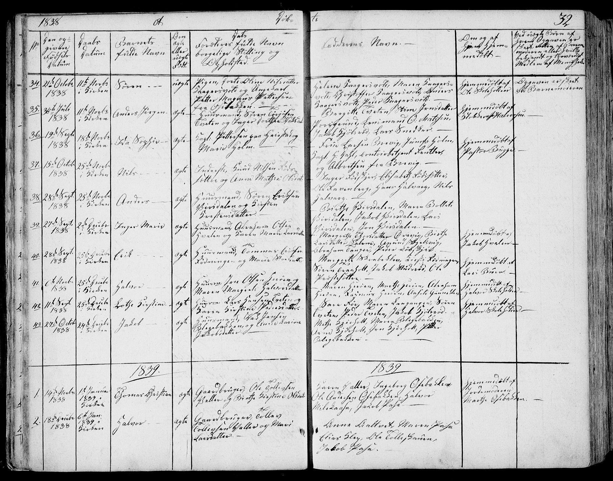 SAKO, Eidanger kirkebøker, F/Fa/L0008: Ministerialbok nr. 8, 1831-1858, s. 32