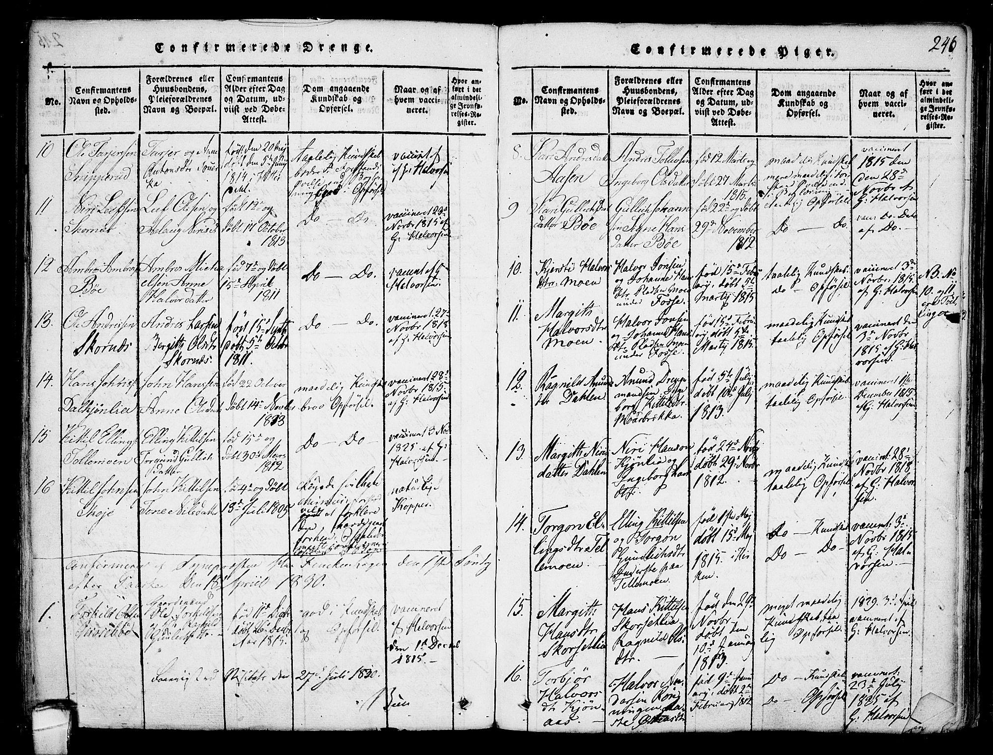 SAKO, Hjartdal kirkebøker, F/Fb/L0001: Ministerialbok nr. II 1, 1815-1843, s. 246
