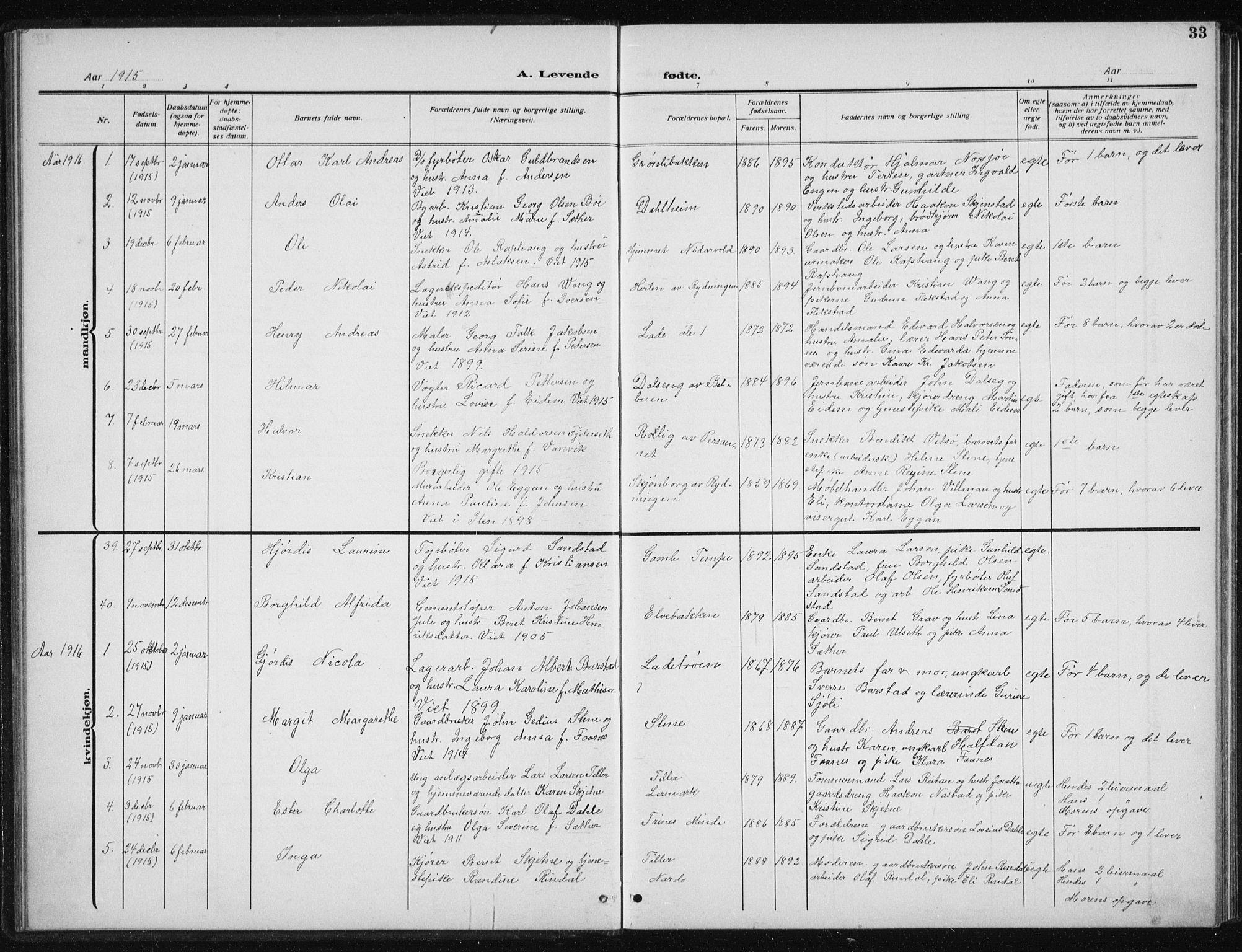 SAT, Ministerialprotokoller, klokkerbøker og fødselsregistre - Sør-Trøndelag, 606/L0314: Klokkerbok nr. 606C10, 1911-1937, s. 33