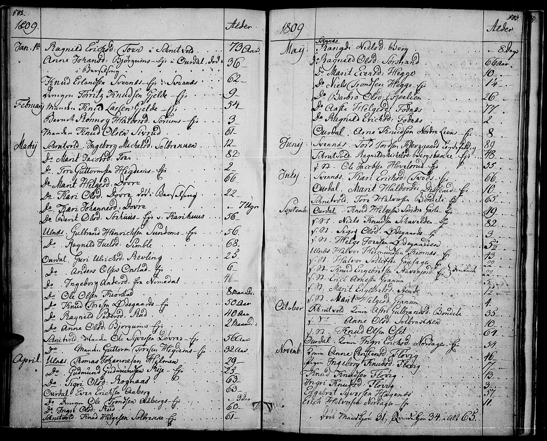 SAH, Nord-Aurdal prestekontor, Ministerialbok nr. 1, 1808-1815, s. 502-503