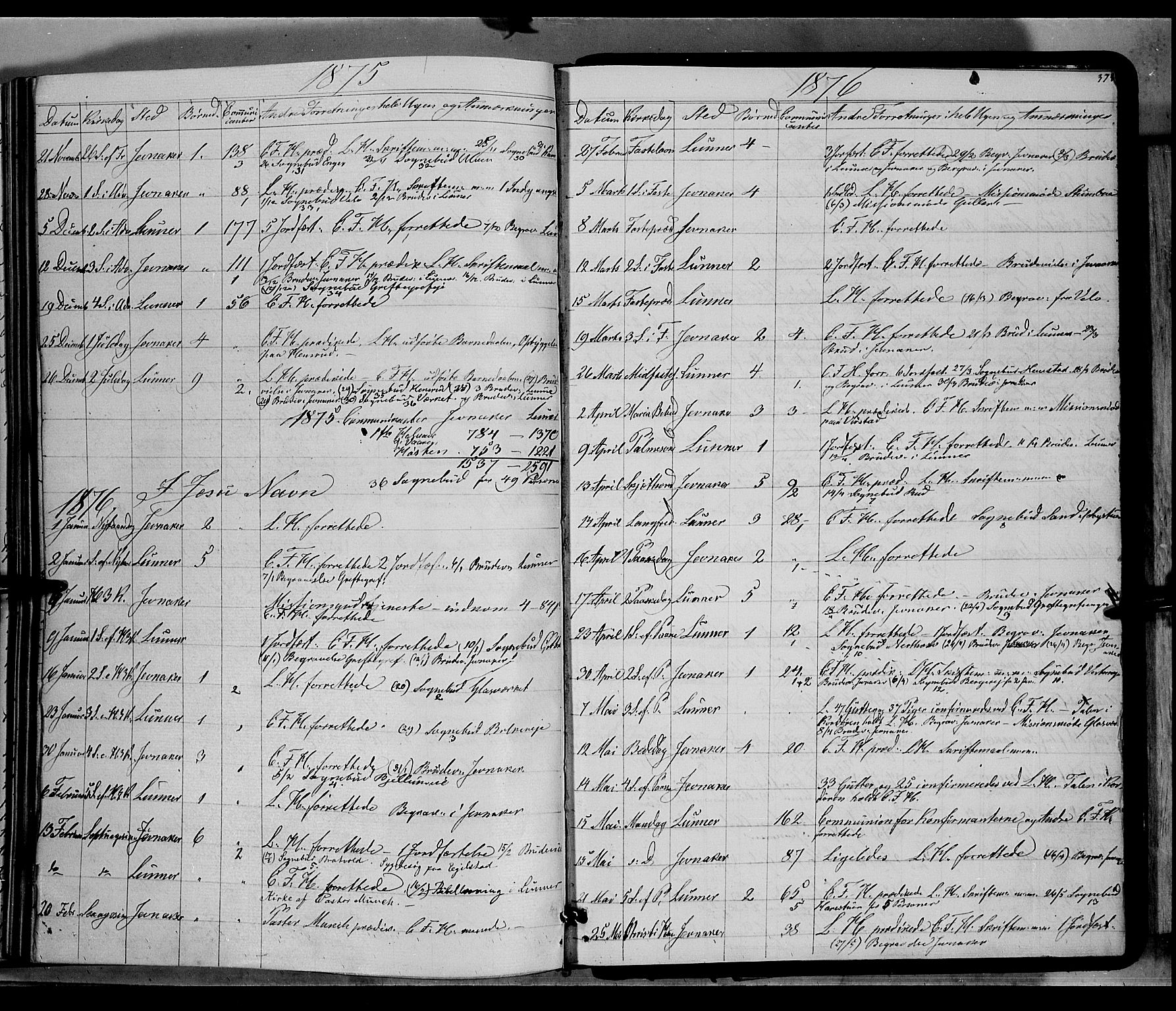 SAH, Jevnaker prestekontor, Ministerialbok nr. 7, 1858-1876, s. 375