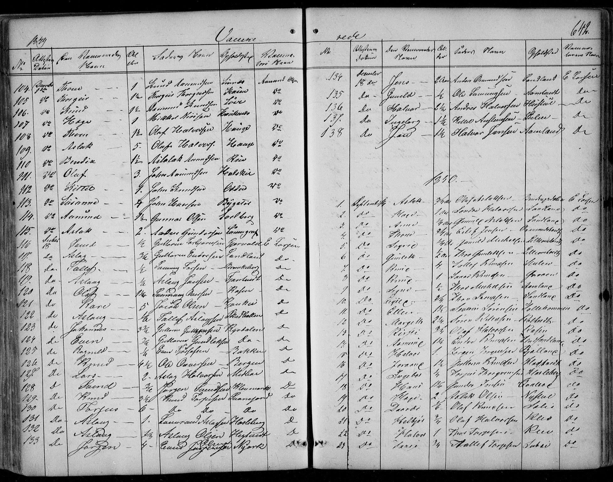 SAKO, Kviteseid kirkebøker, F/Fa/L0006: Ministerialbok nr. I 6, 1836-1858, s. 642