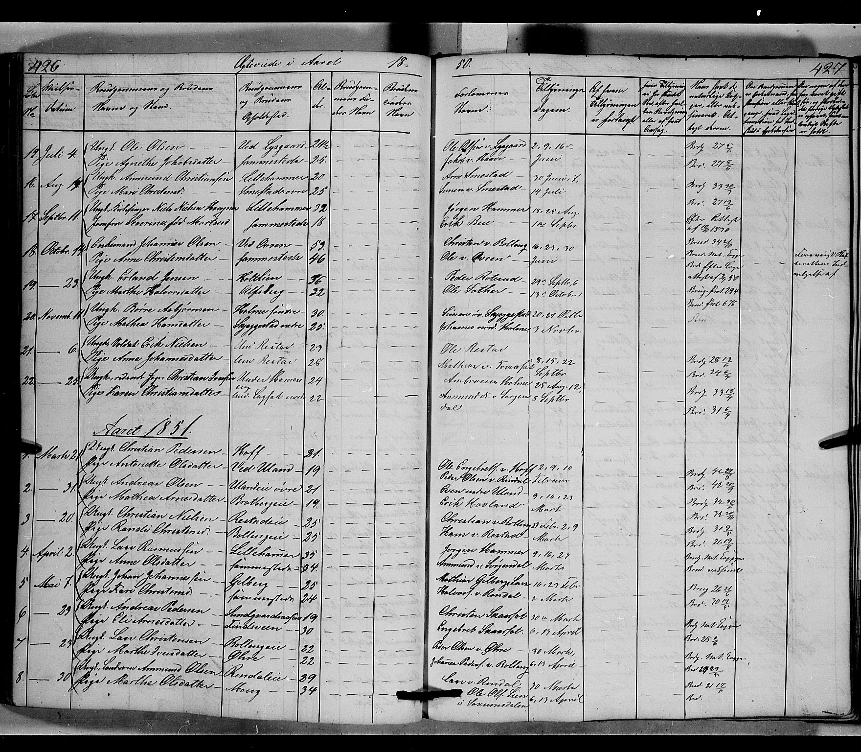 SAH, Fåberg prestekontor, Klokkerbok nr. 6, 1837-1855, s. 426-427