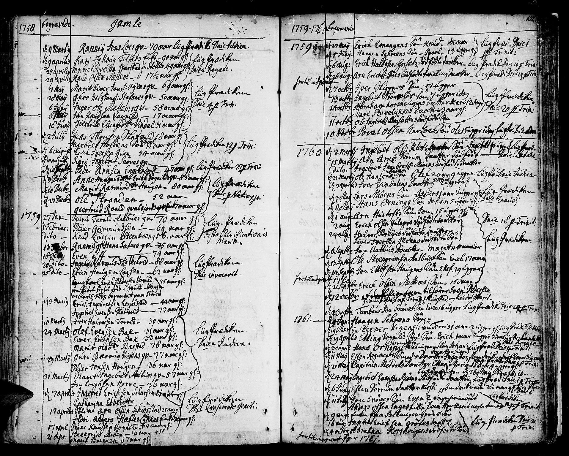 SAT, Ministerialprotokoller, klokkerbøker og fødselsregistre - Sør-Trøndelag, 678/L0891: Ministerialbok nr. 678A01, 1739-1780, s. 152