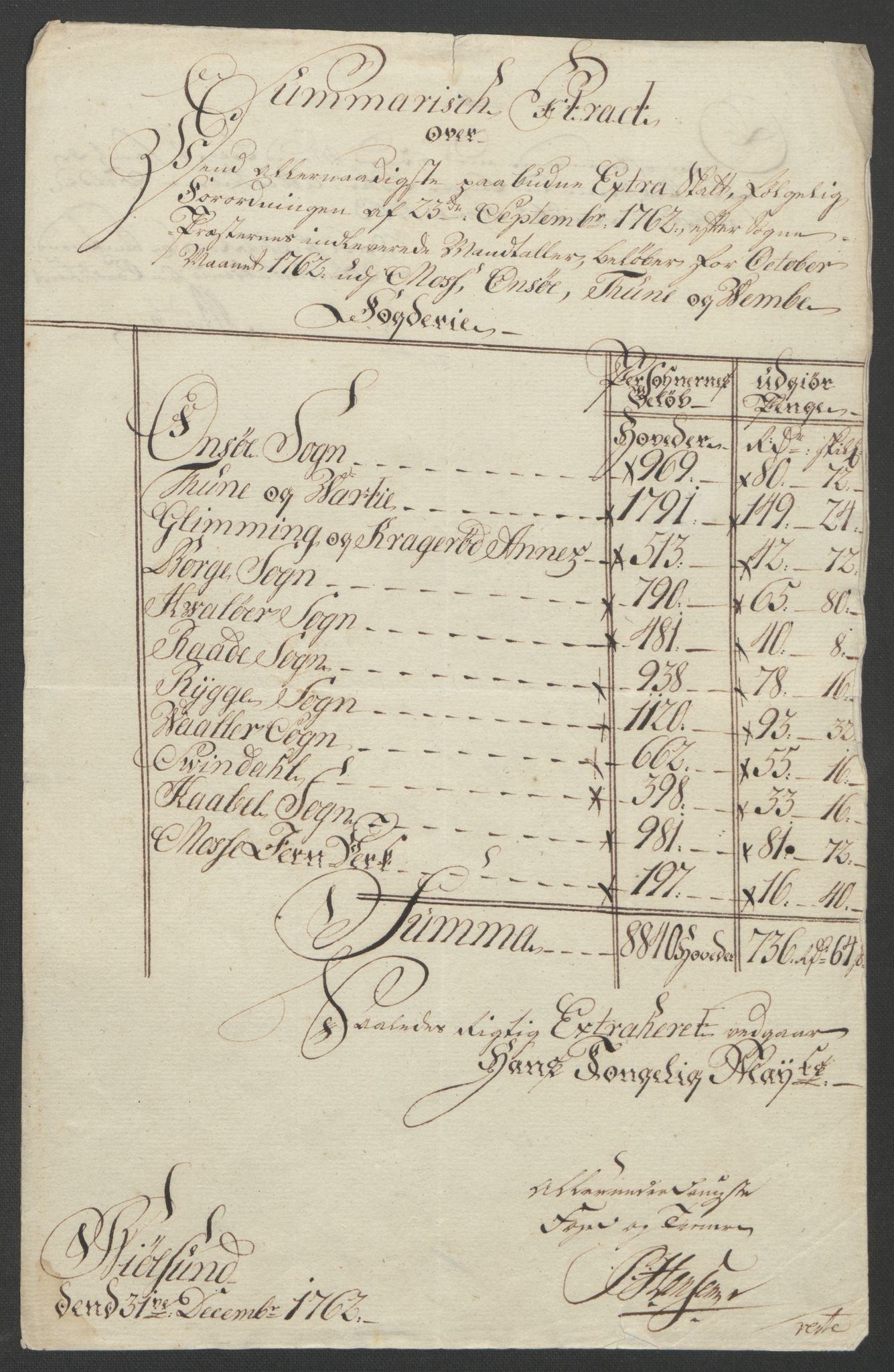 RA, Rentekammeret inntil 1814, Reviderte regnskaper, Fogderegnskap, R04/L0260: Ekstraskatten Moss, Onsøy, Tune, Veme og Åbygge, 1762, s. 299
