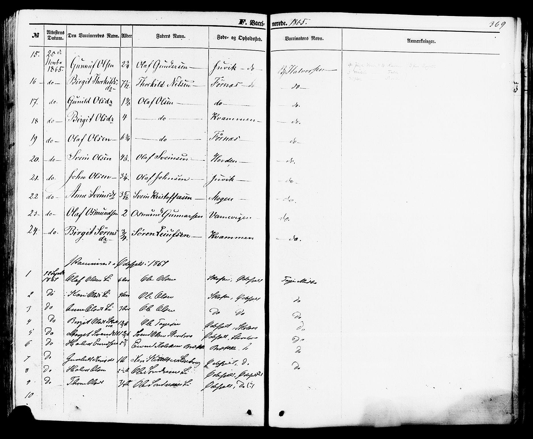SAKO, Rauland kirkebøker, F/Fa/L0003: Ministerialbok nr. 3, 1859-1886, s. 369