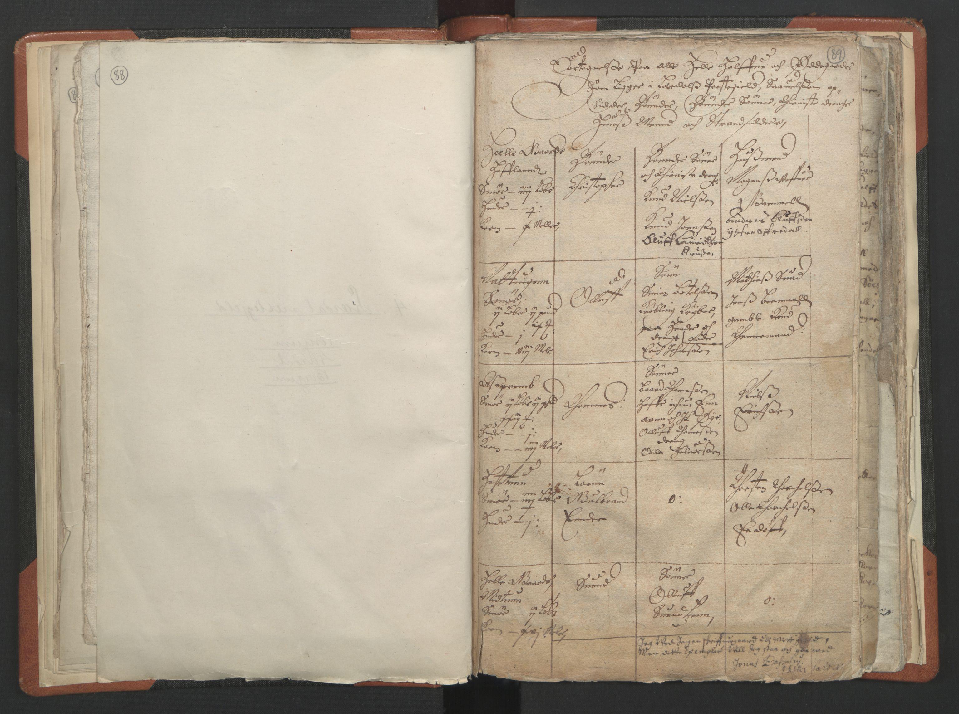 RA, Sogneprestenes manntall 1664-1666, nr. 23: Sogn prosti, 1664-1666, s. 88-89