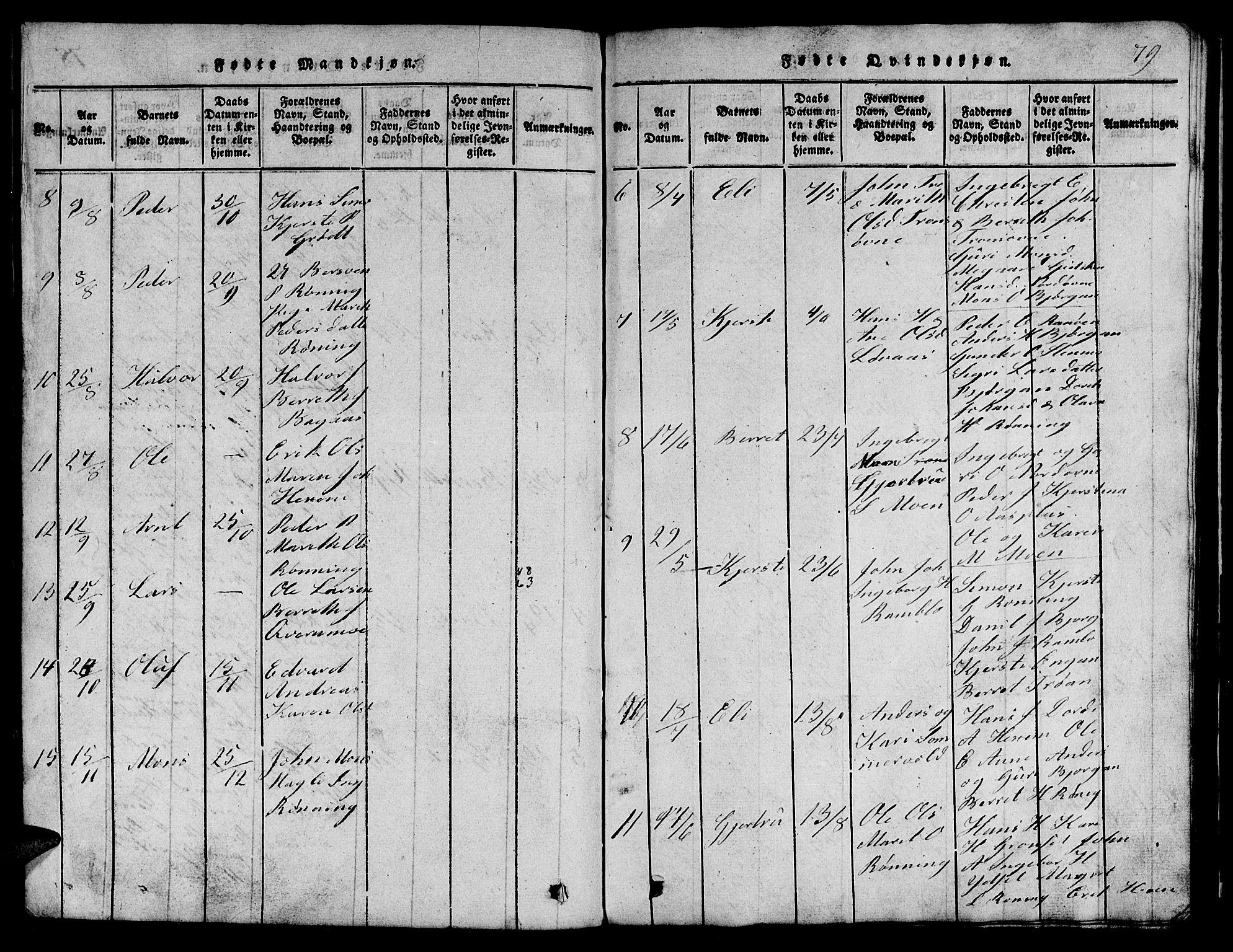 SAT, Ministerialprotokoller, klokkerbøker og fødselsregistre - Sør-Trøndelag, 685/L0976: Klokkerbok nr. 685C01, 1817-1878, s. 79