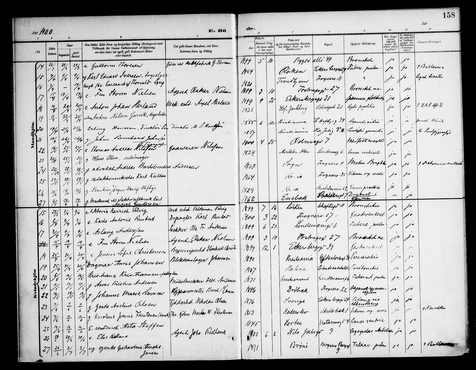 SAO, Frogner prestekontor Kirkebøker, F/Fa/L0004: Ministerialbok nr. 4, 1898-1921, s. 158