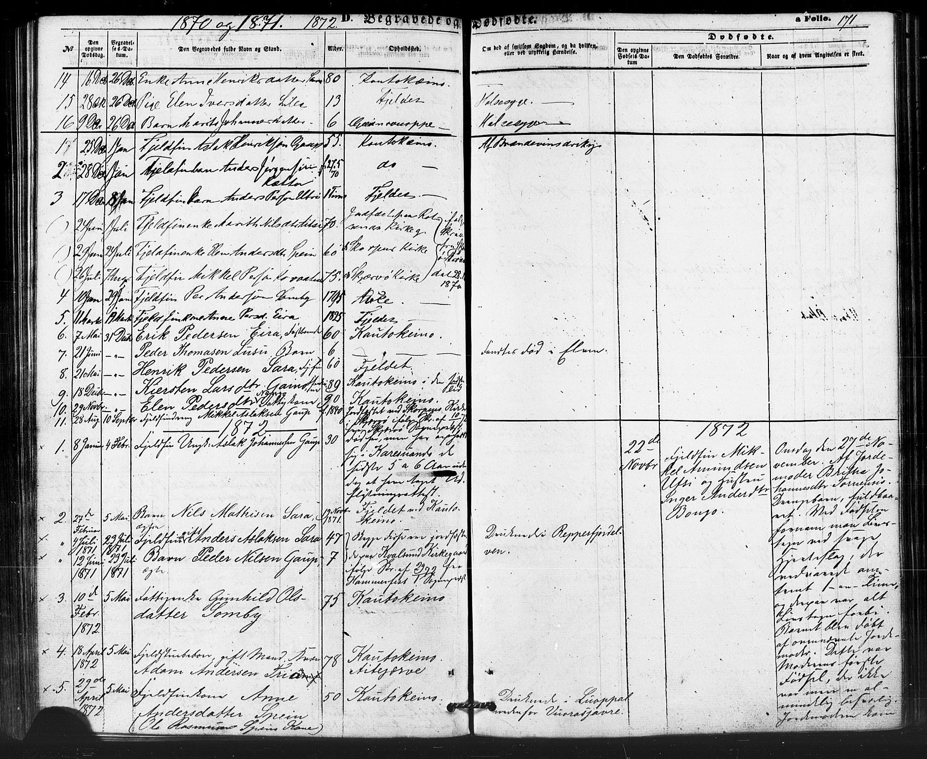 SATØ, Kautokeino sokneprestembete, Ministerialbok nr. 3, 1862-1877, s. 171
