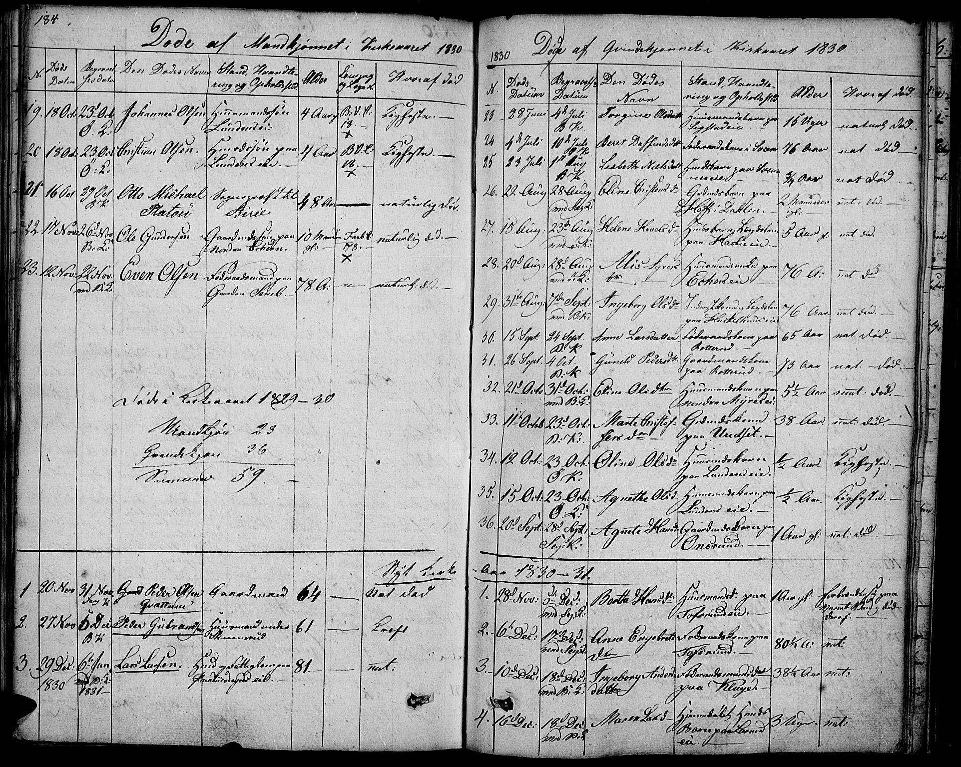 SAH, Biri prestekontor, Ministerialbok nr. 4, 1829-1842, s. 184