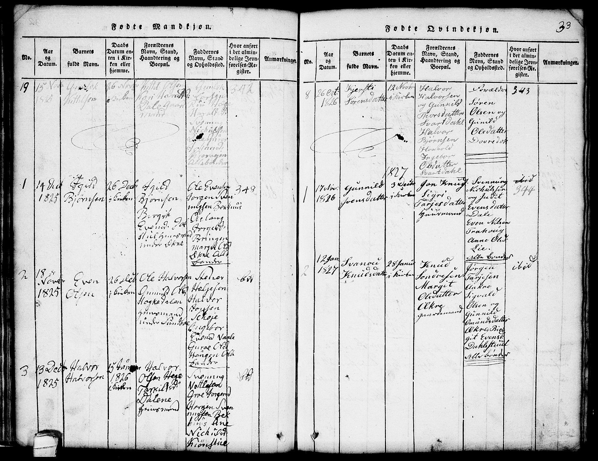 SAKO, Seljord kirkebøker, G/Gb/L0002: Klokkerbok nr. II 2, 1815-1854, s. 33