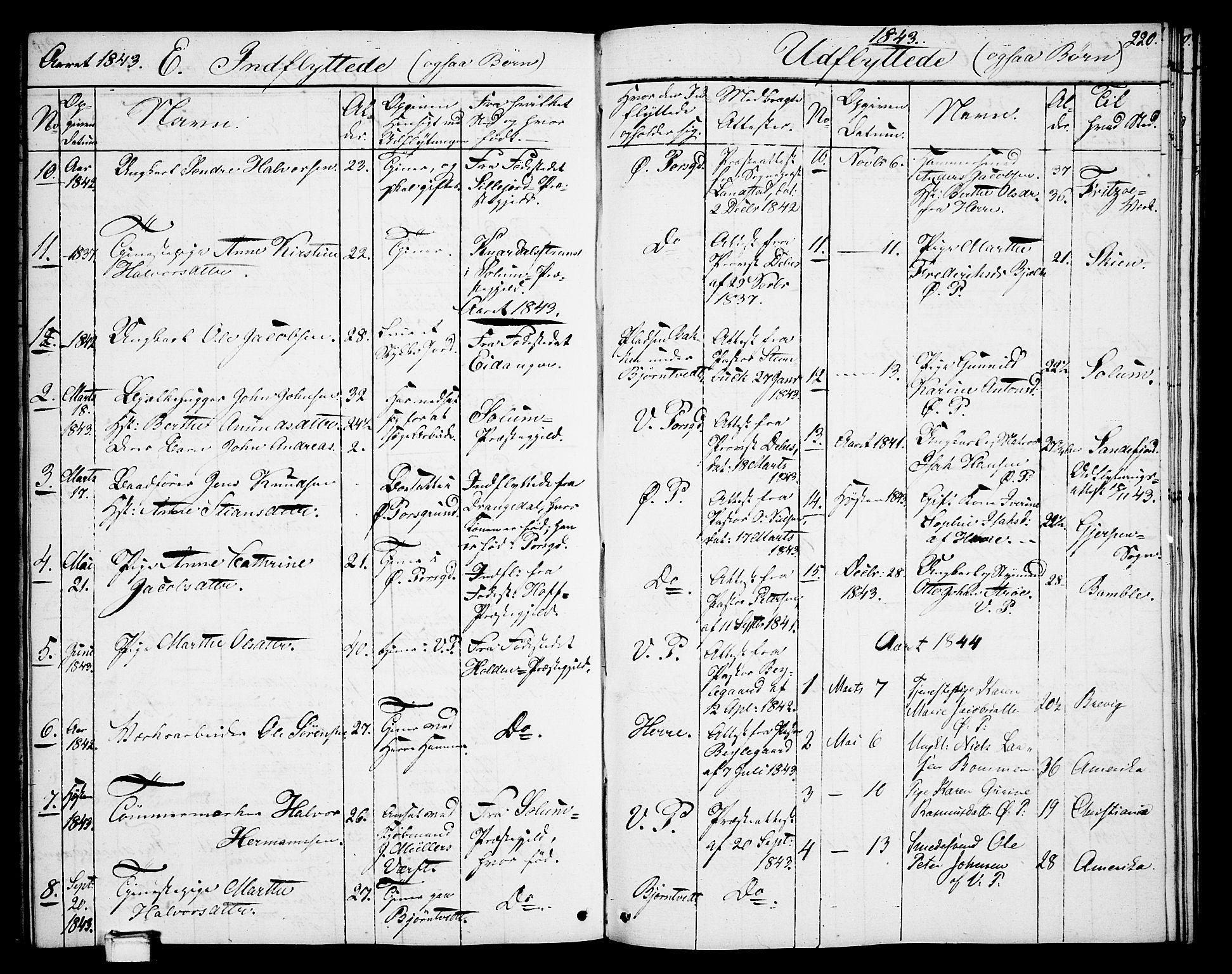 SAKO, Porsgrunn kirkebøker , G/Gb/L0003: Klokkerbok nr. II 3, 1841-1852, s. 220