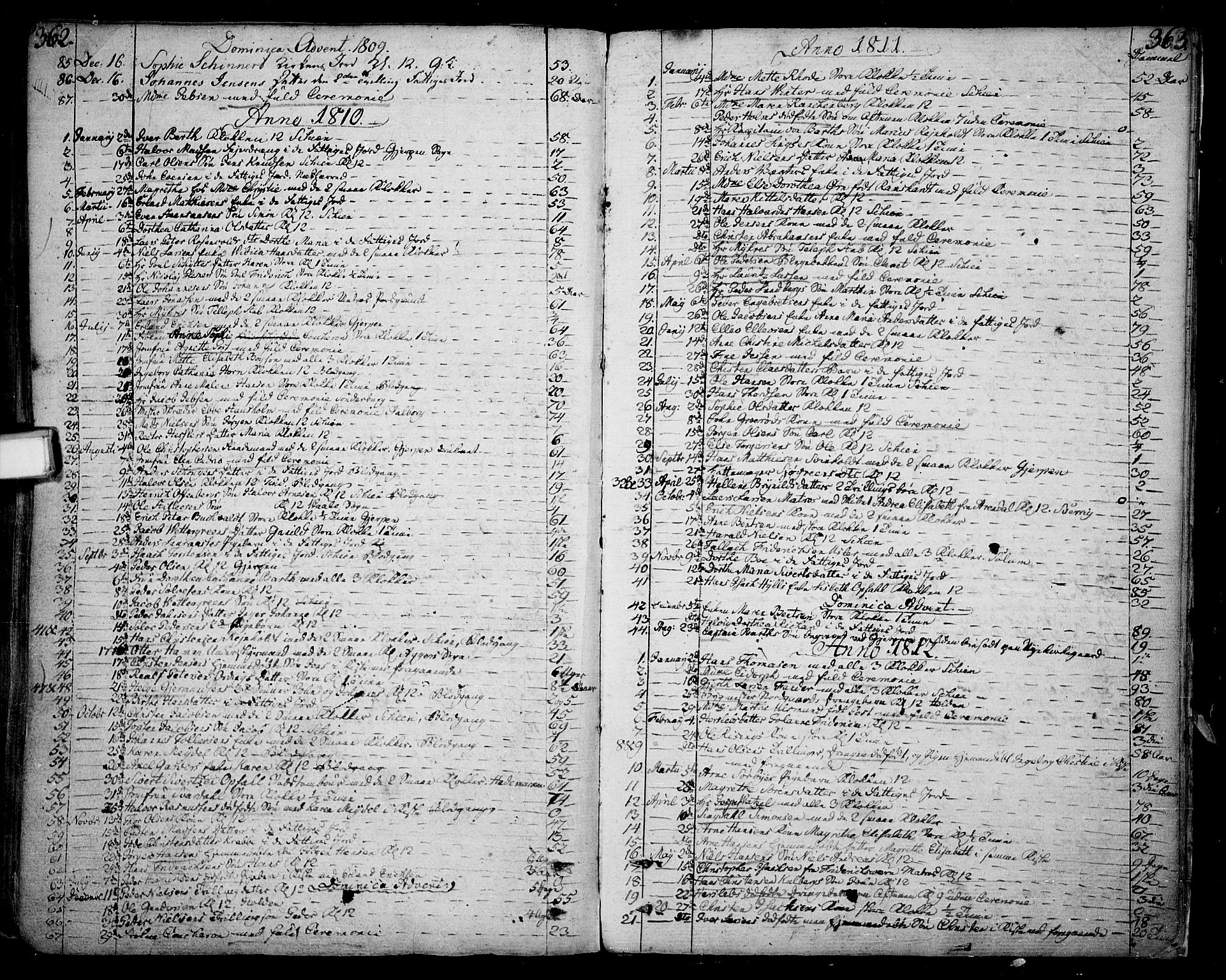 SAKO, Skien kirkebøker, F/Fa/L0004: Ministerialbok nr. 4, 1792-1814, s. 362-363