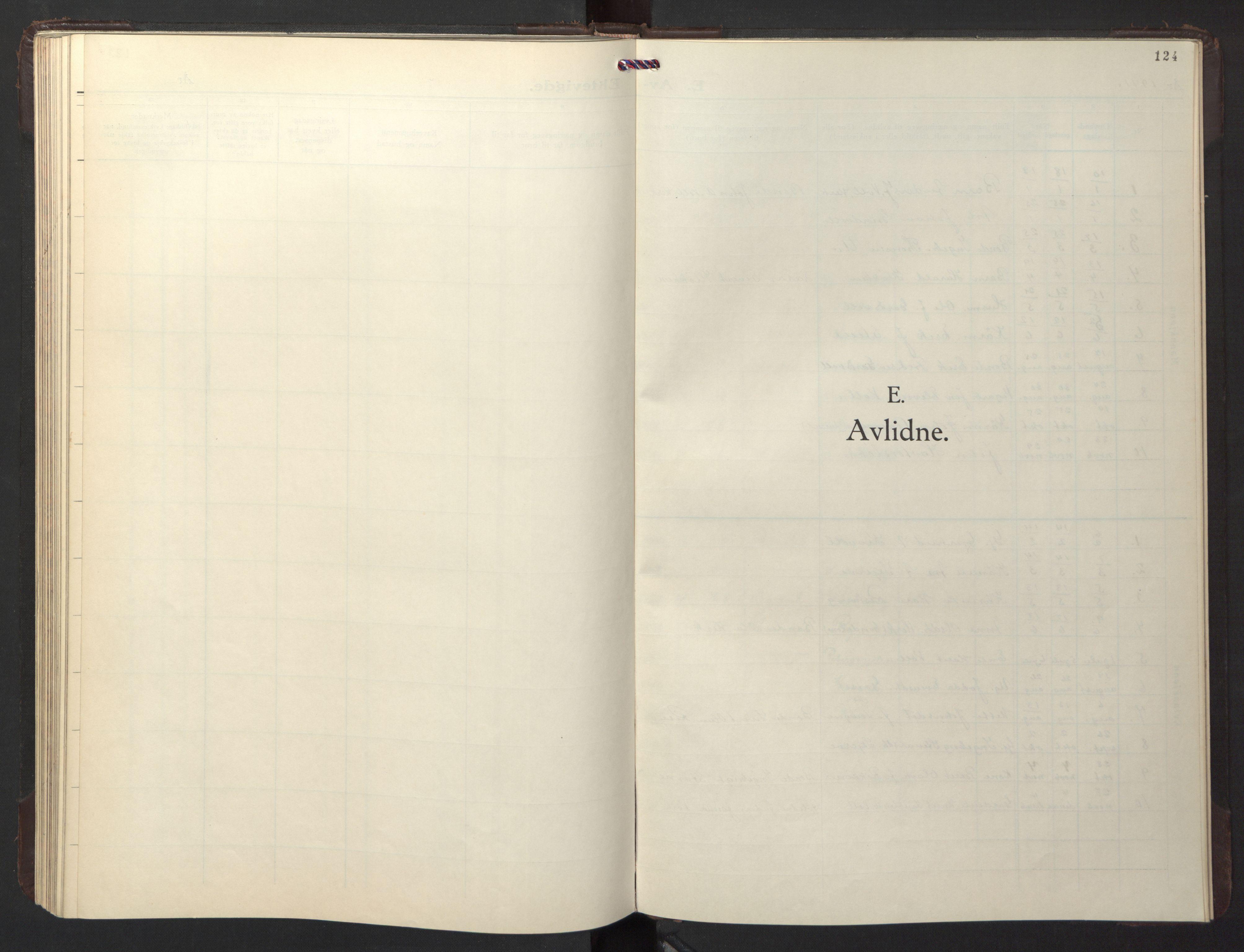 SAT, Ministerialprotokoller, klokkerbøker og fødselsregistre - Sør-Trøndelag, 674/L0878: Klokkerbok nr. 674C05, 1941-1950, s. 124