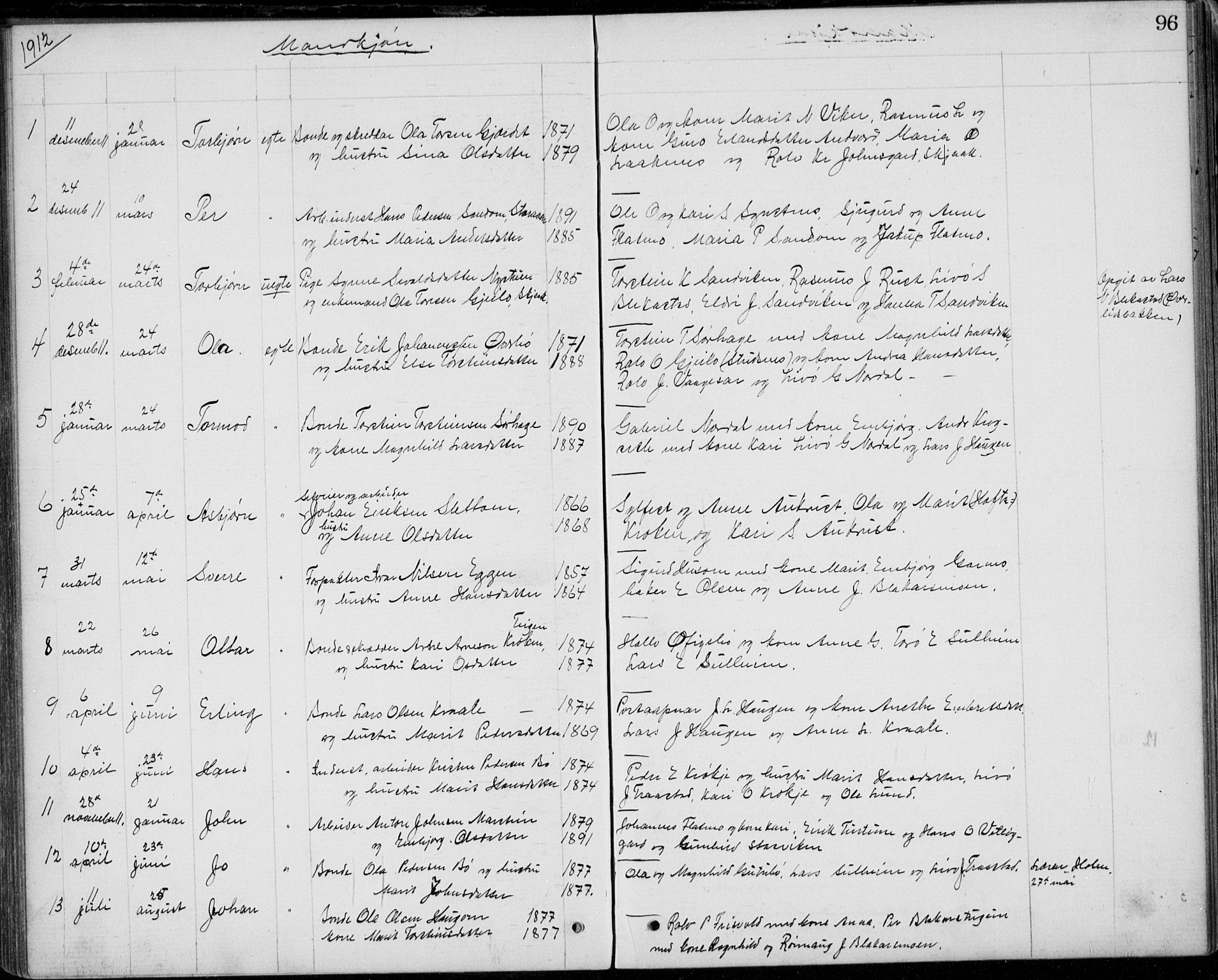 SAH, Lom prestekontor, L/L0013: Klokkerbok nr. 13, 1874-1938, s. 96