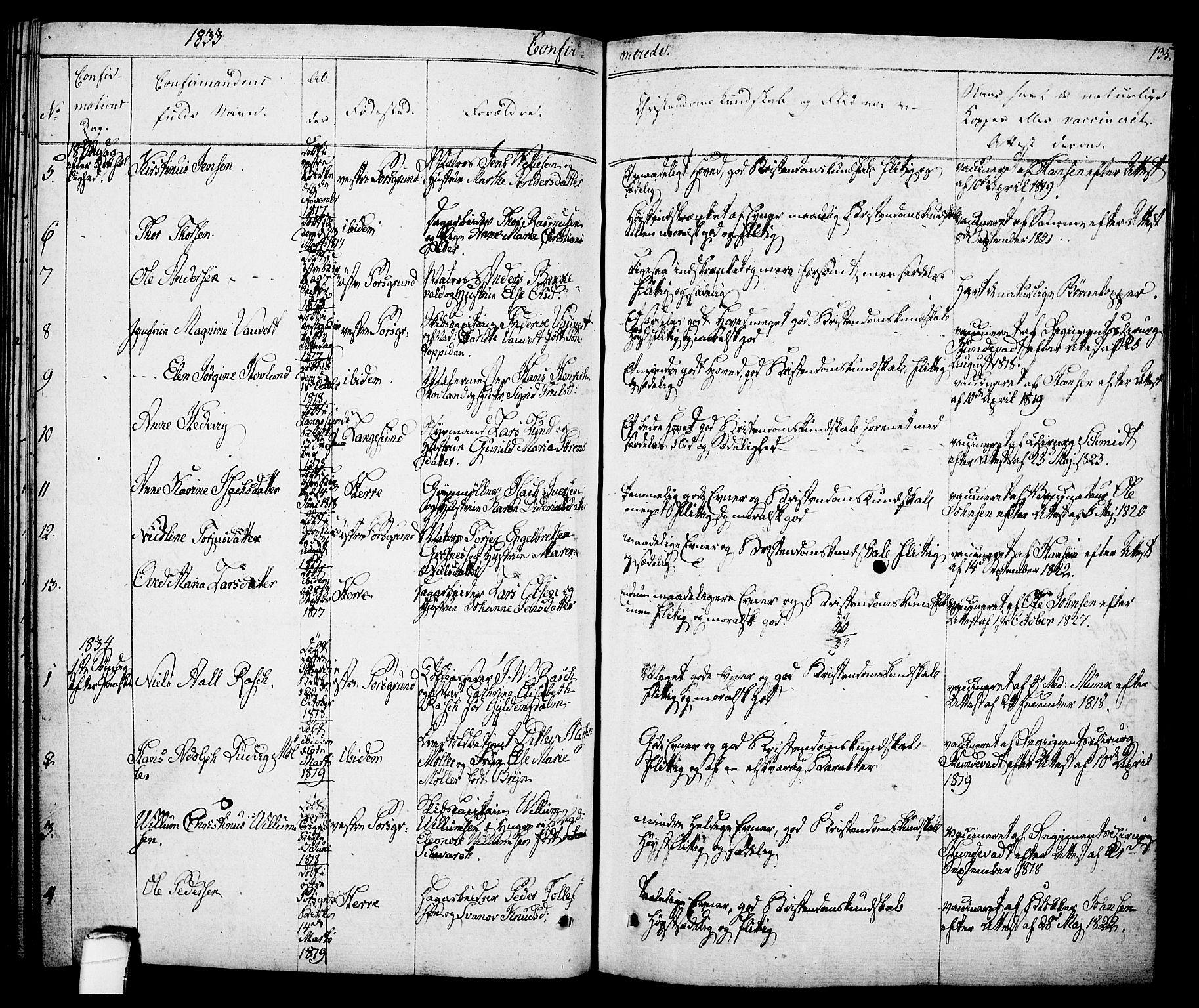 SAKO, Porsgrunn kirkebøker , F/Fa/L0005: Ministerialbok nr. 5, 1828-1840, s. 135