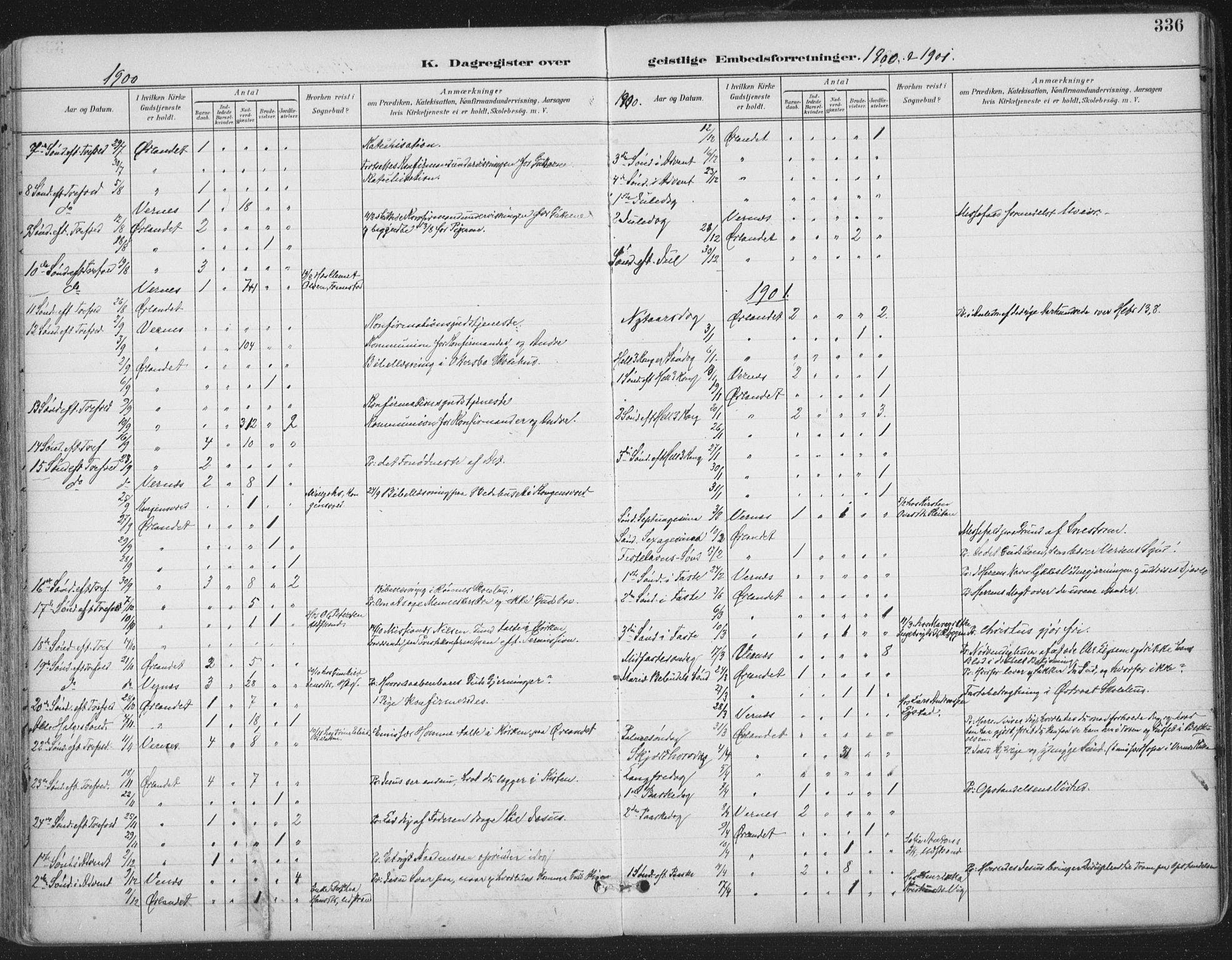 SAT, Ministerialprotokoller, klokkerbøker og fødselsregistre - Sør-Trøndelag, 659/L0743: Ministerialbok nr. 659A13, 1893-1910, s. 336