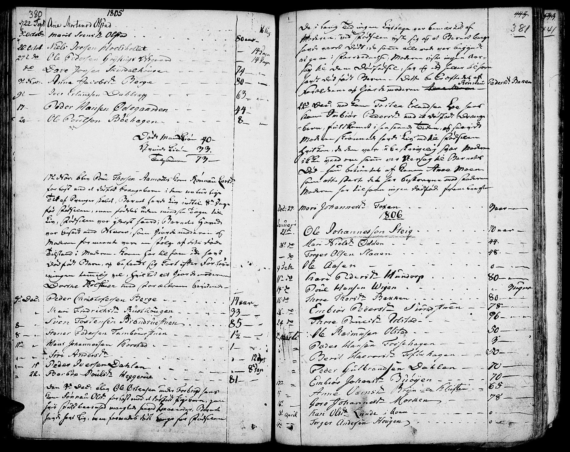 SAH, Fron prestekontor, H/Ha/Haa/L0001: Ministerialbok nr. 1, 1799-1816, s. 380-381