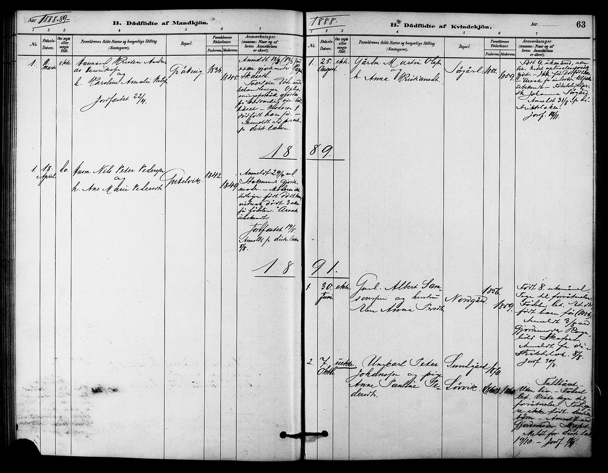 SAT, Ministerialprotokoller, klokkerbøker og fødselsregistre - Sør-Trøndelag, 656/L0692: Ministerialbok nr. 656A01, 1879-1893, s. 63