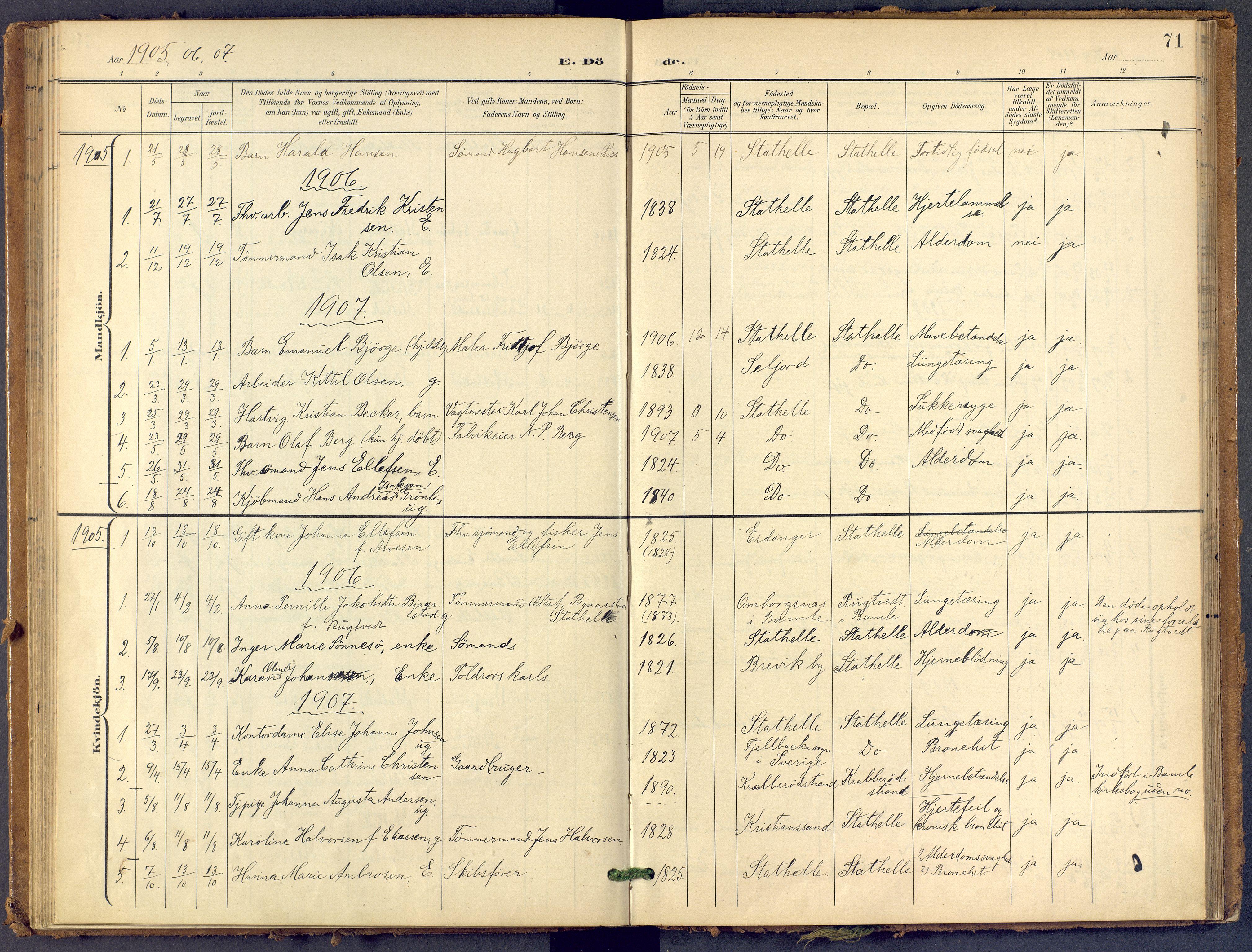 SAKO, Bamble kirkebøker, F/Fb/L0002: Ministerialbok nr. II 2, 1900-1921, s. 71