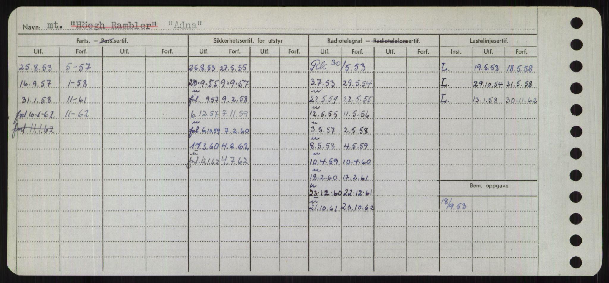 RA, Sjøfartsdirektoratet med forløpere, Skipsmålingen, H/Hd/L0001: Fartøy, A-Anv, s. 90