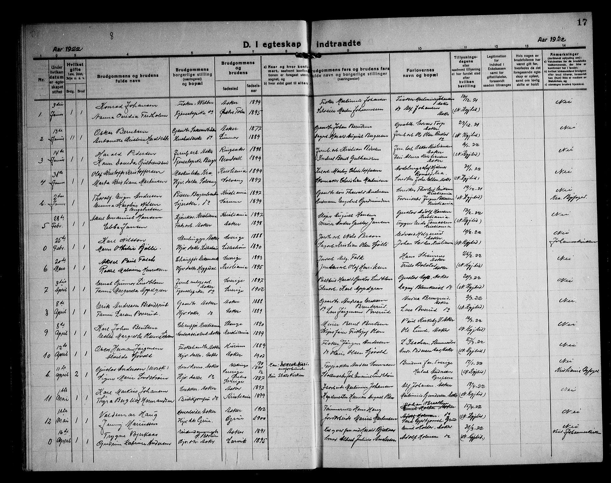 SAO, Asker prestekontor Kirkebøker, F/Fa/L0020: Ministerialbok nr. I 20, 1918-1948, s. 17