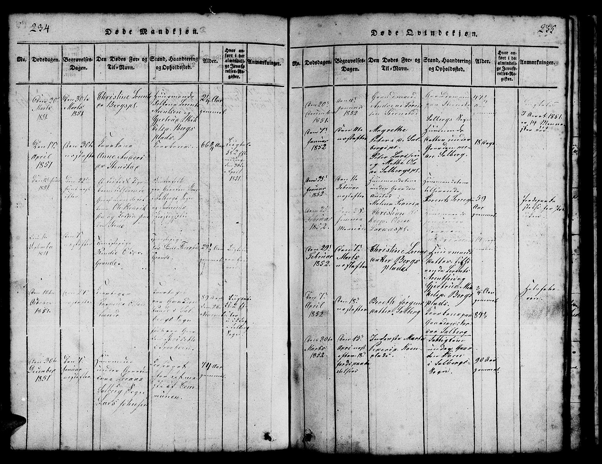 SAT, Ministerialprotokoller, klokkerbøker og fødselsregistre - Nord-Trøndelag, 731/L0310: Klokkerbok nr. 731C01, 1816-1874, s. 234-235